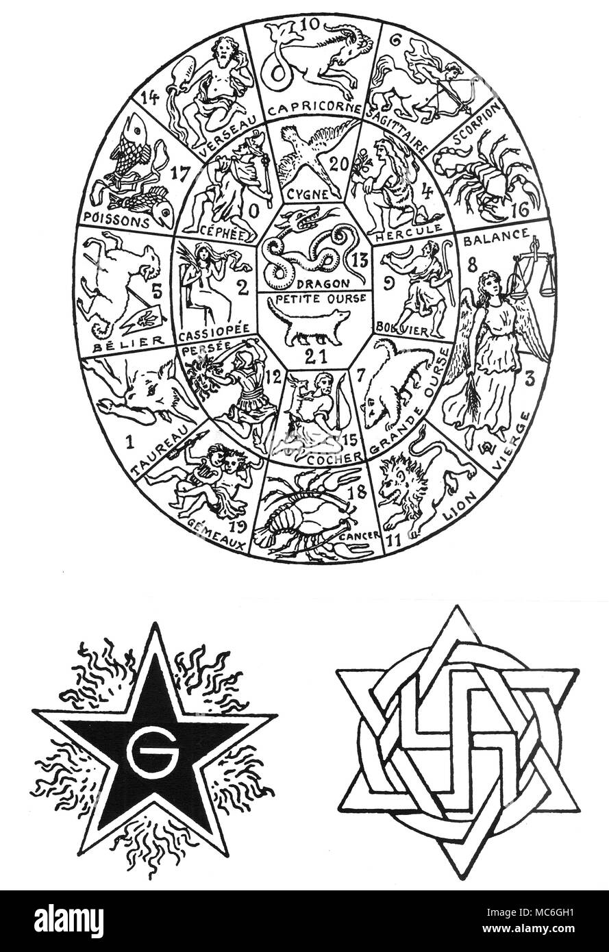 SYMBOLS - TAROT - CONSTELLATIONS - PENTAGRAM - SWASTIKA Diagram