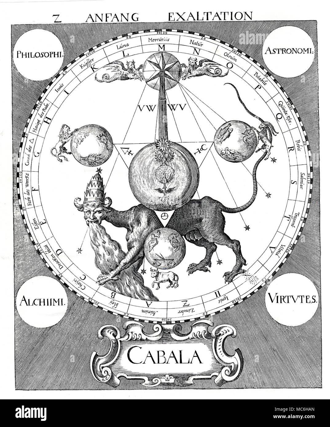 Alchemy Cabbala Plate 2 From Steffan Michelspacher Cabala