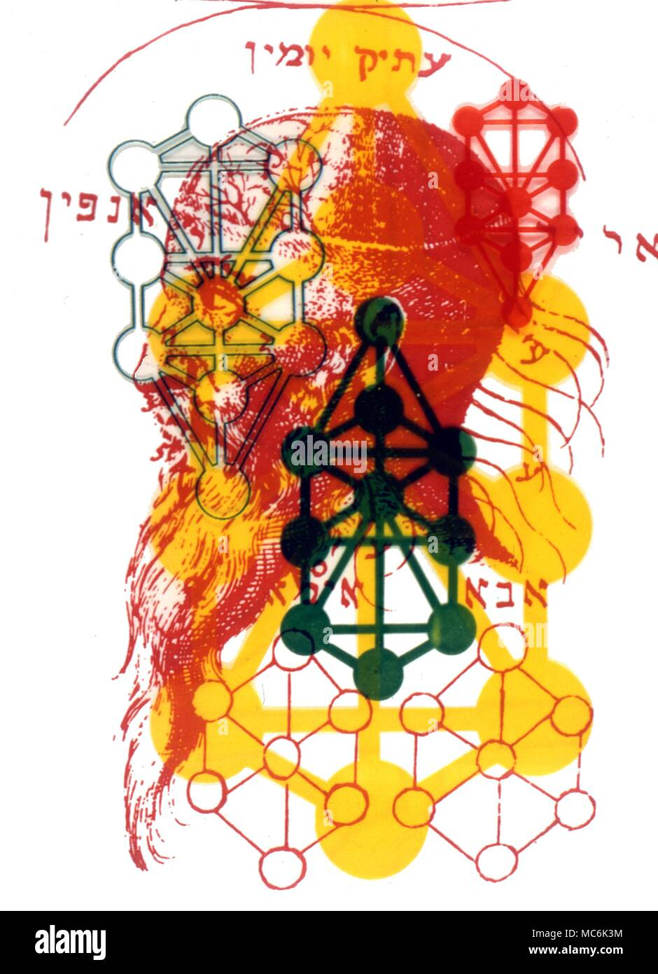 Tree Of Life Kabbalah High Resolution Stock Photography And Images Alamy The dimension which overlaps all others. https www alamy com cabbala adam kadmon the head of adam kadmon overlaid with the sephirothic tree or tree of life cabbala n sometimes called kabbalah has two meanings the first being a body of mystical teachings of rabbinical origin which are based on an esoteric interpretation of the hebrew scriptures the cabbala is also known as a secret doctrine resembling these teachings a traditionally secret esoteric or occult matter the sephirothic tree consists of ten globes of luminous splendor arranged in three vertical columns and connected by 22 channels or paths image179626264 html