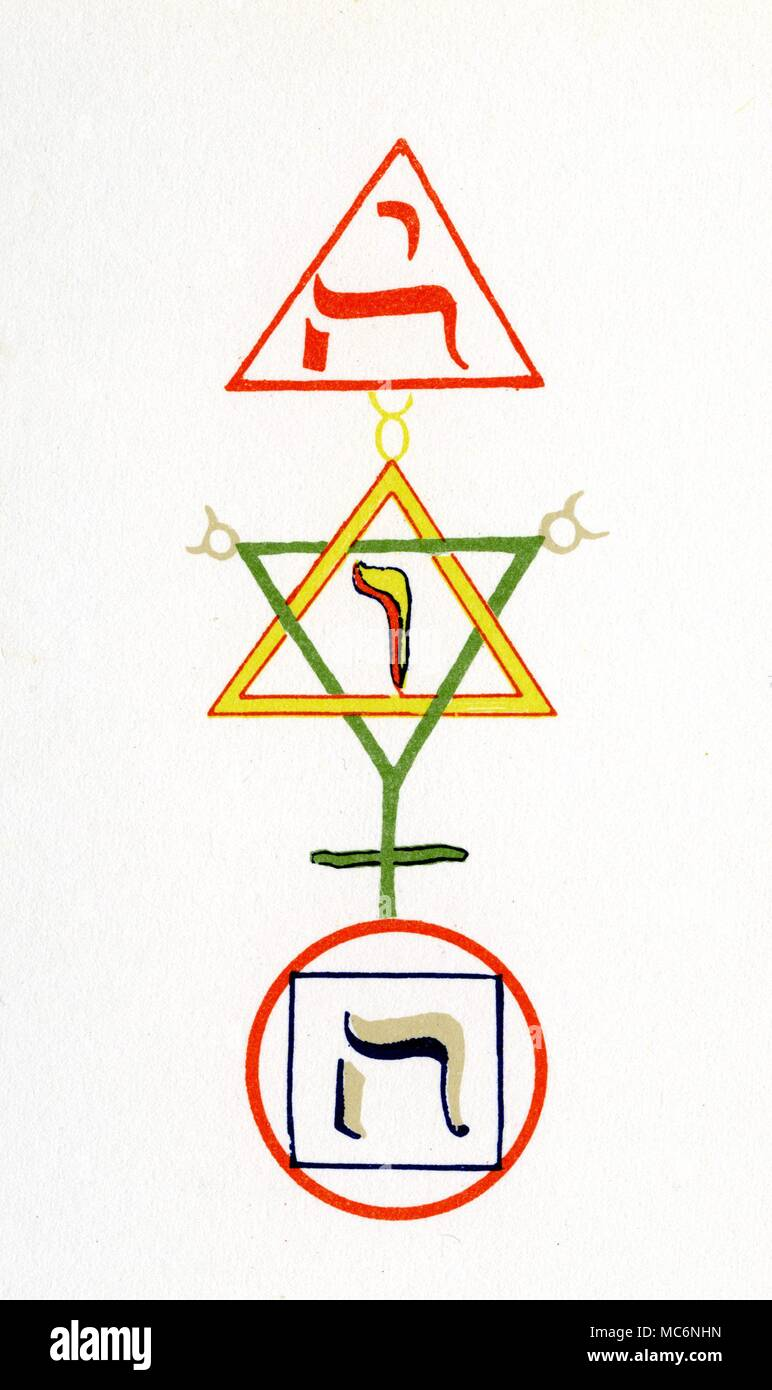 The Four Letter Word Tetragram Of The Name Of God Jehovah