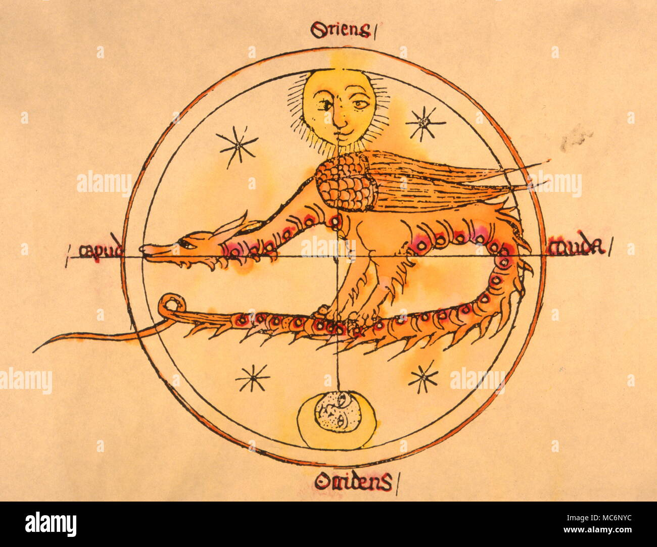 Image of Caput and Cauda Draconis, after a diagram from a work by he mediaeval astrologer, Michael Scot. Stock Photo