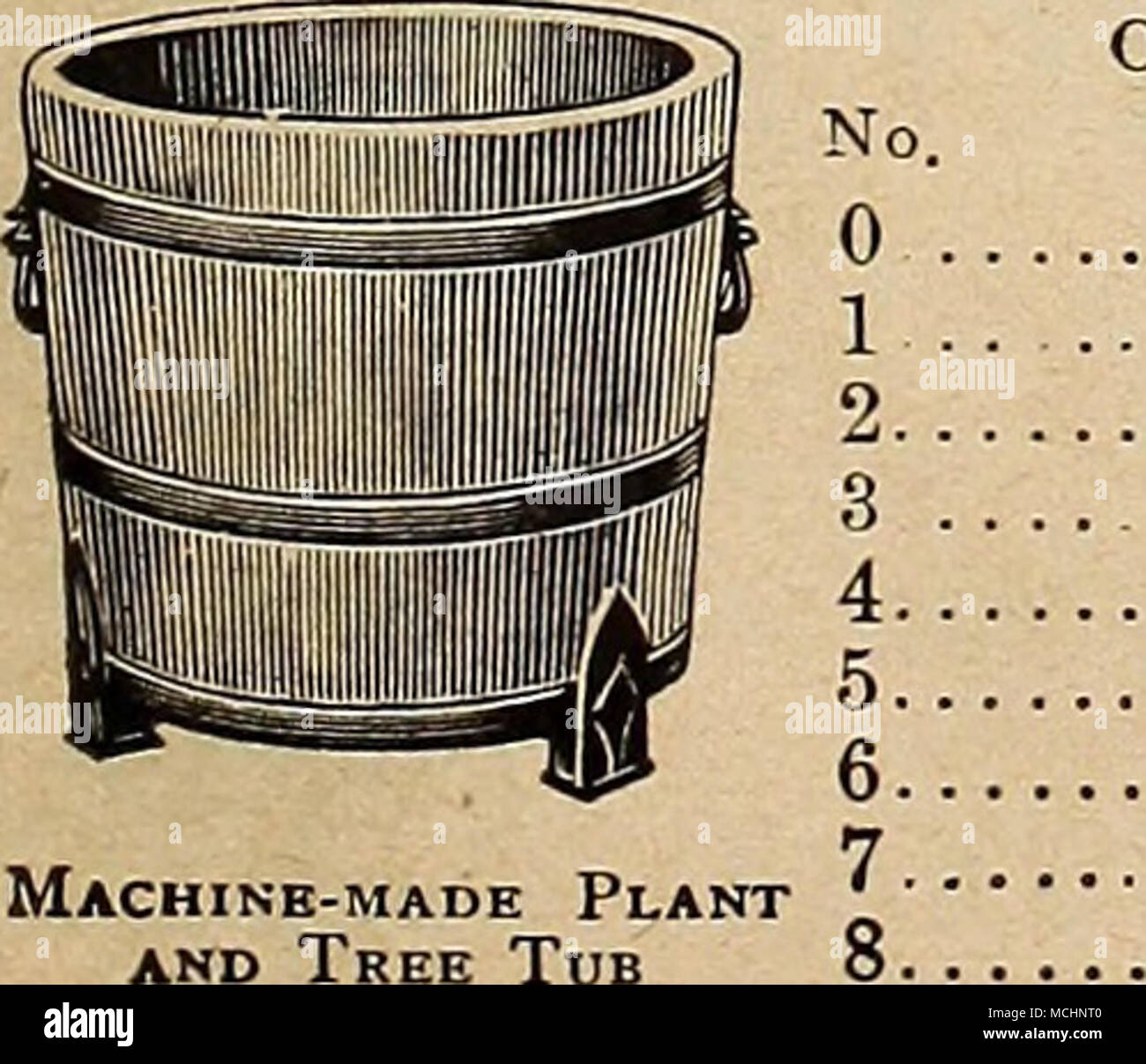 Machinb-made Plant AND Tree Tub Outside No. Diam. 0 27 in. , 25 ...