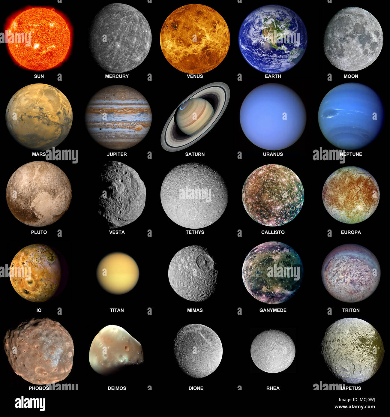 What is the solar system All the planets in order 72