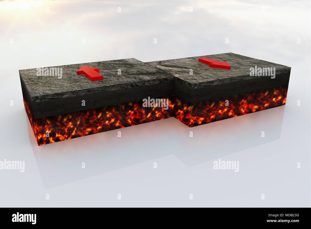 Transform  - Divergent - Convergent Plate Boundary. High quality 3D iluustrations - Stock Image