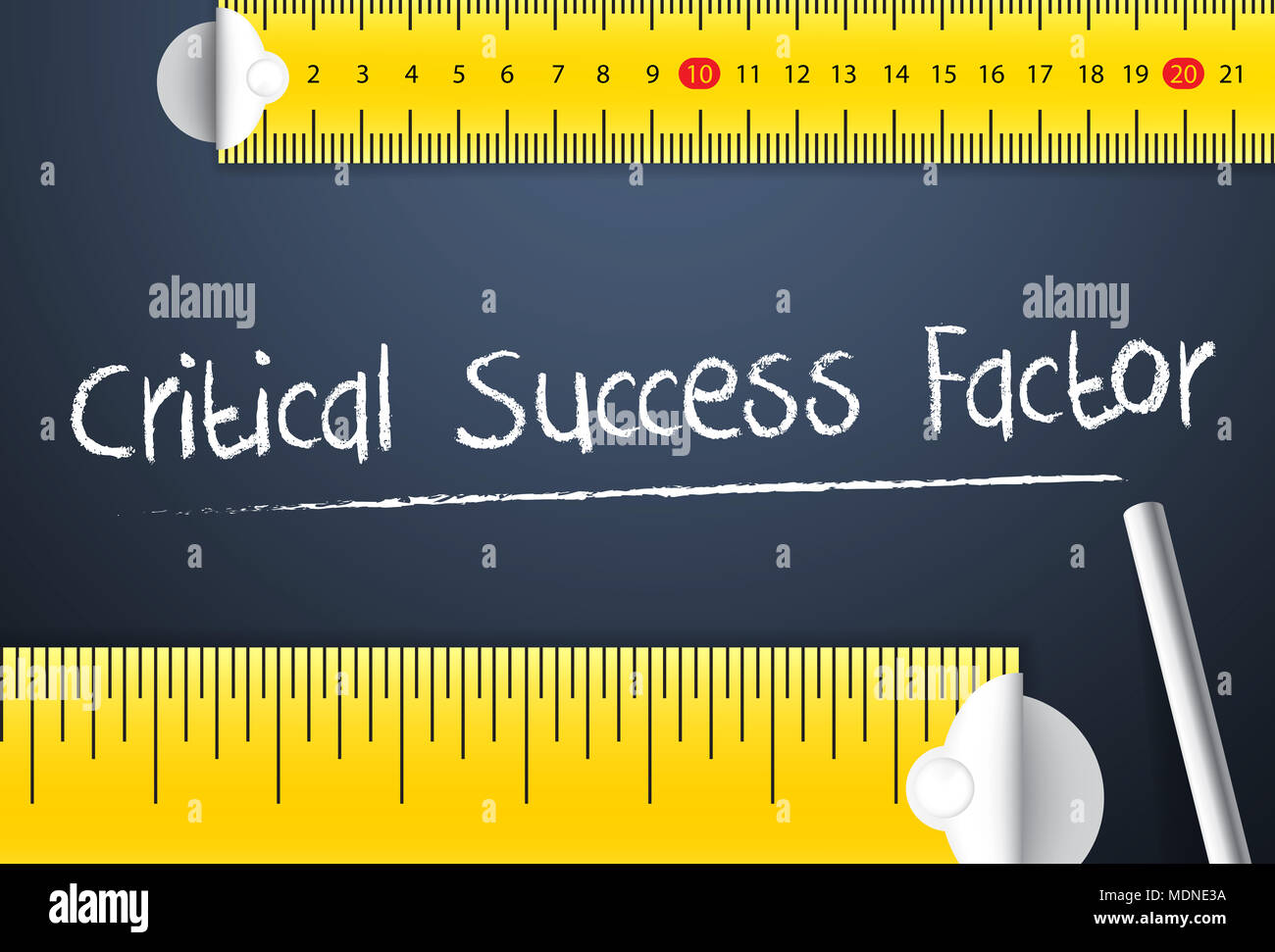 Measuring critical success factor or project management. Various way of measurement of critical success factor of business plan, company or employee. - Stock Image