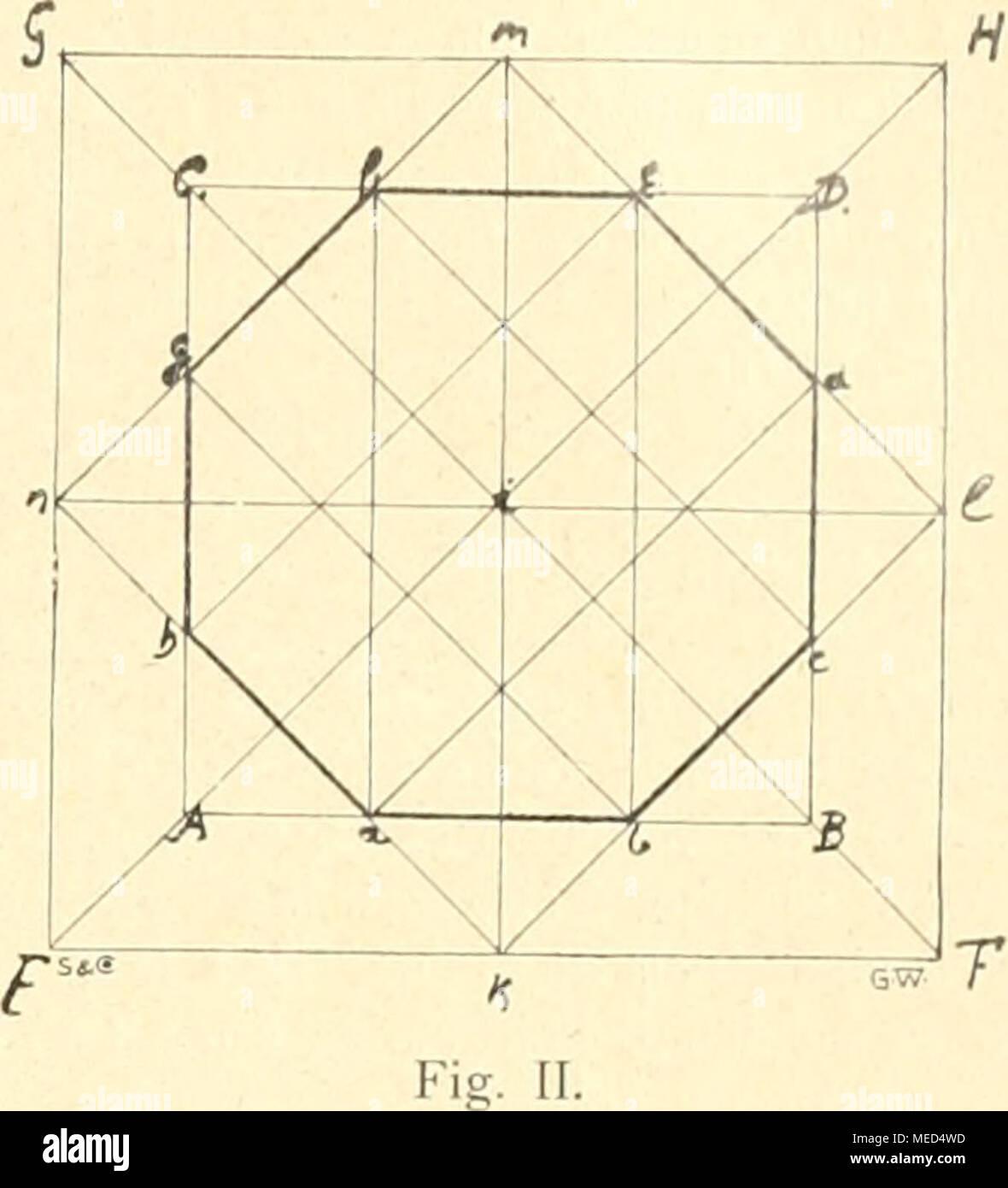 Wunderbar Die Gartenwelt . Wagerechten Linien Bleiben Auch Welche Geometrisch  Rechtwinklig Verkürzen Sich Und Werden Daher .