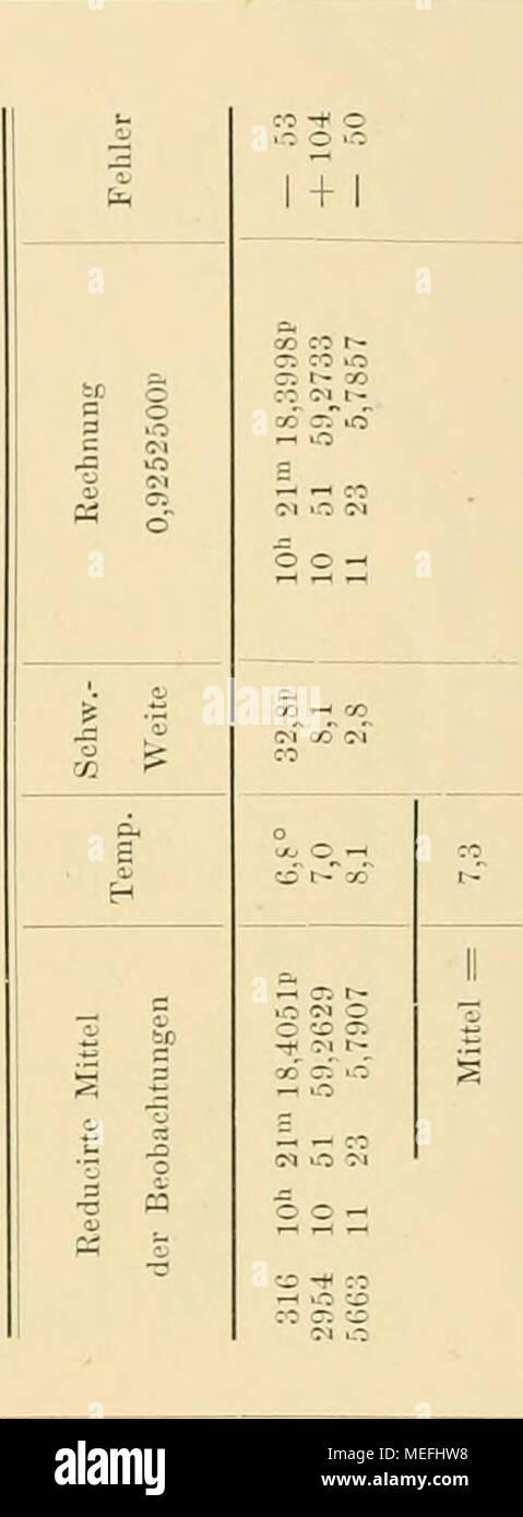 ". Die Forschungsreise S. M. S. ""Gazelle"" in den Jahren 1874 bis 1876 : unter Kommando des Kapitän See Freiherrn von Schleinitz . rtlBi -ti -Im -tJi -)5i -IM Â«lei -fei COCOOCS-^OlCStâ TJio CO ât -t I- C â t- t- !>â ""/: CO oo CO C; ci C- C O O âI < GococococoGocoGOoo'ccc^cic.ir:: ; O t- CO CO CO CO CO I â¢â -H -t* r^ o ro CO I â â Ol Ol Ol C^O CO CO ;  C; et 3d CTS Cl 05 )rJ-^ ^CTOlCTCOCOCO-^Tj^TjJiOiOOCOCO.COt-t-r-COQO â¢/:} <Ji Ol lO ira CO CO â1 ^ o c c^ CT: r- CO CO -** CO -t i-i CO O' o^ 00 t- t- o Â«ra ococociCTOcoâ'co:oooo--(-ft-ocO'-ooo.-t-^t»0 OD30COCOCia5CT: - Stock Image"