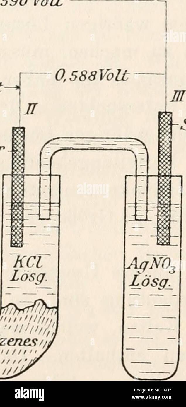 . Die Entstehung elektrischer Ströme in lebenden Geweben und ihre künstliche Nachahmung durch synthetische organische Substanzen; experimentelle Untersuchungen . UjjjjjSLUJjJii' AgCl-Kette. 0,002. KCl-Lösung gesättigt an AgCl  i Feste AgCl-Schicht i ^ 1 AgNOg-Lösung + 0,590 Volt I KCl-Lösung gesättigt an AgCl I 0,588 Ag (0,002 ist innerhalb der Versuchsfehler gleich Null zu setzen und 0,588 gleich 0,590 Volt.) Stock Photo