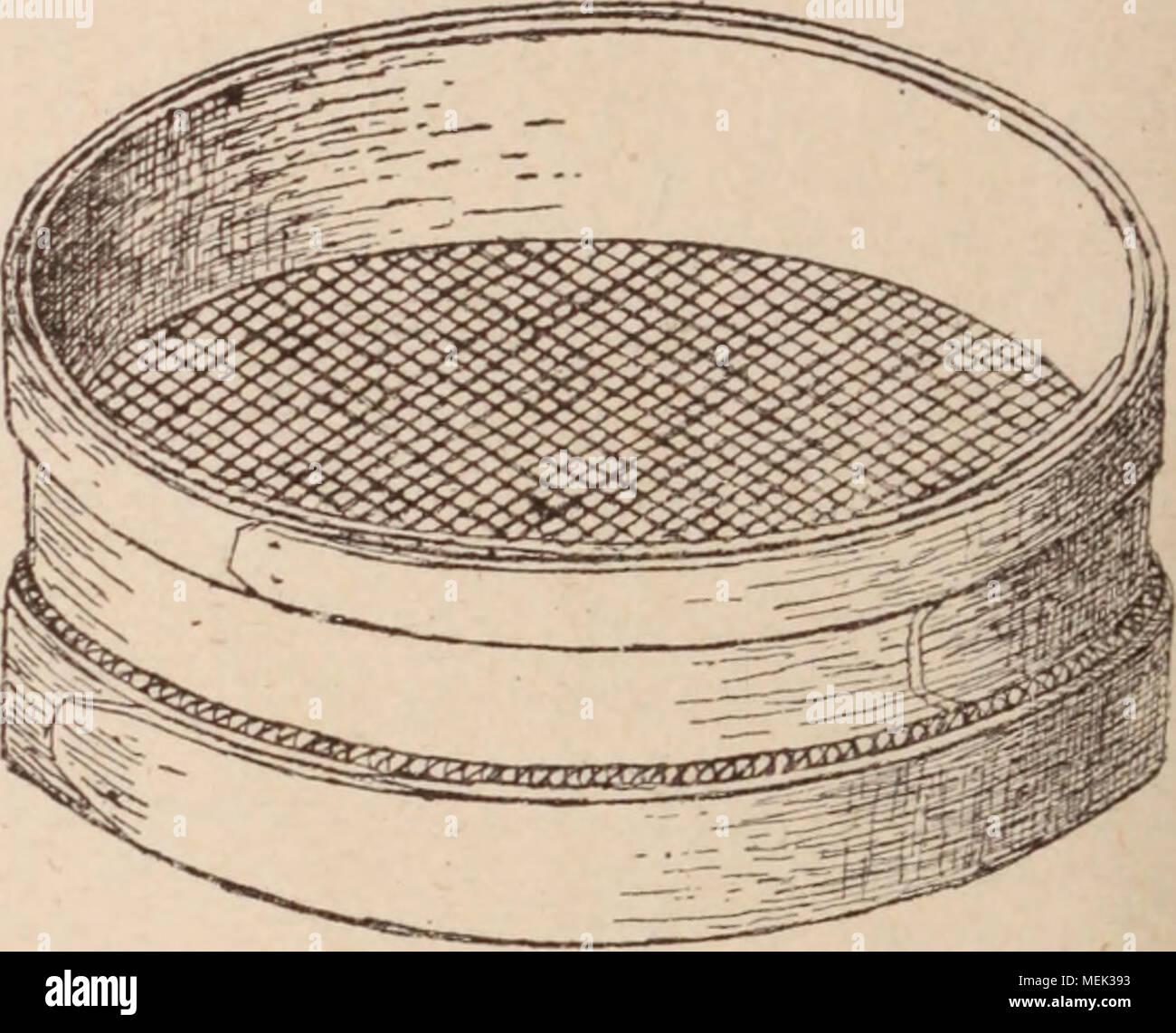 . Dictionnaire d'horticulture illustré / par D. Bois  préface de Maxime Cornu  avec la collaboration de E. André ... [et al.]. . Fig. 275. â Crible à grosses mailles. Les C. destinés au nettoyage des graines sont dépourvus de poignées et ont généralement leurs bords en bois mince et leur fond en peau percée de trous ou en treillis de fil de fer ou de cuivre à mailles plus ou moins larges. Quelque- fois ils sont entièrement en tôle de fer. Stock Photo