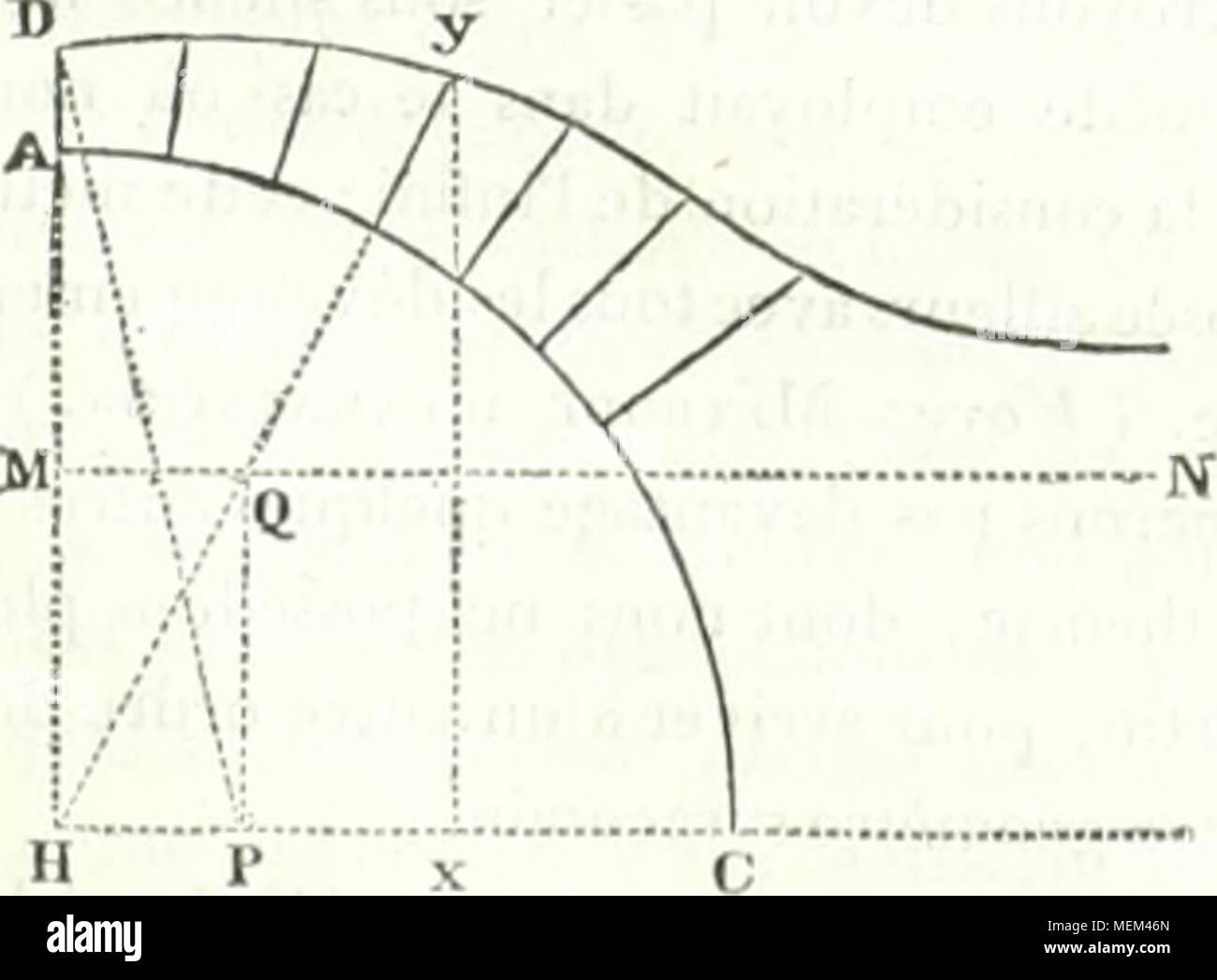 Q M Ii Stock Photos Images Alamy Iid Wiring Diagram Dictionnaire Des Sciences Mathmatiques Pures Et Appliques Ad Lu Hauteur