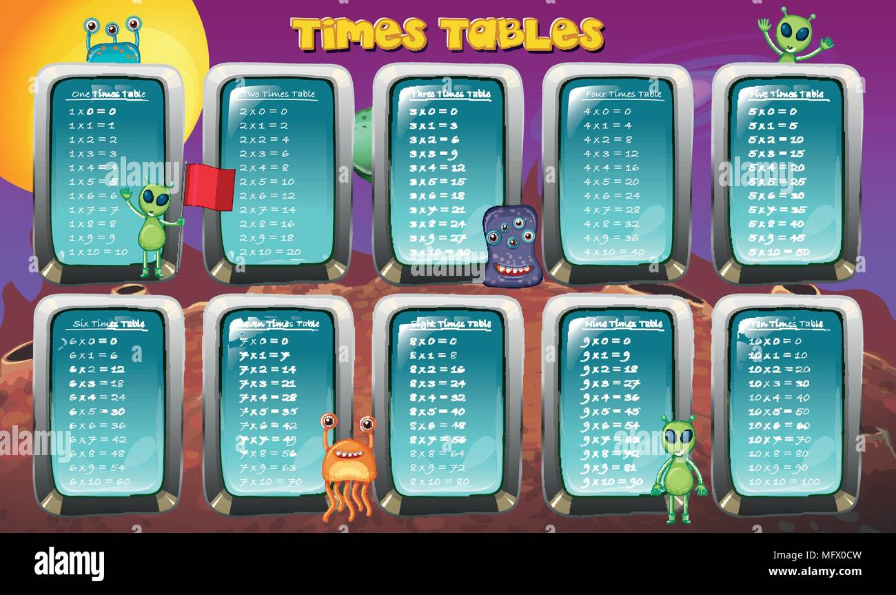 Multiplication Table Six Stock Photos & Multiplication Table Six ...