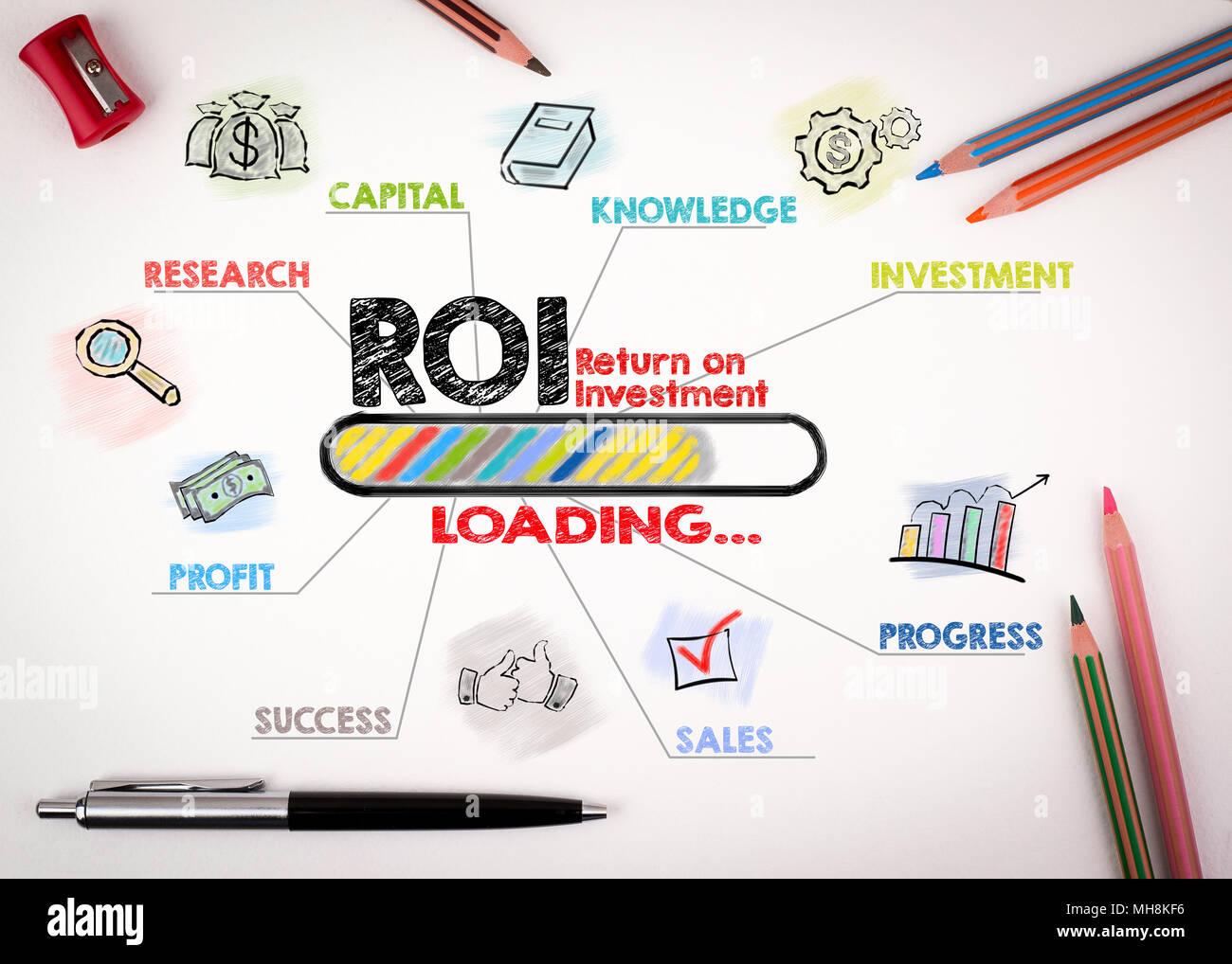 ROI Return on Investment Concept - Stock Image
