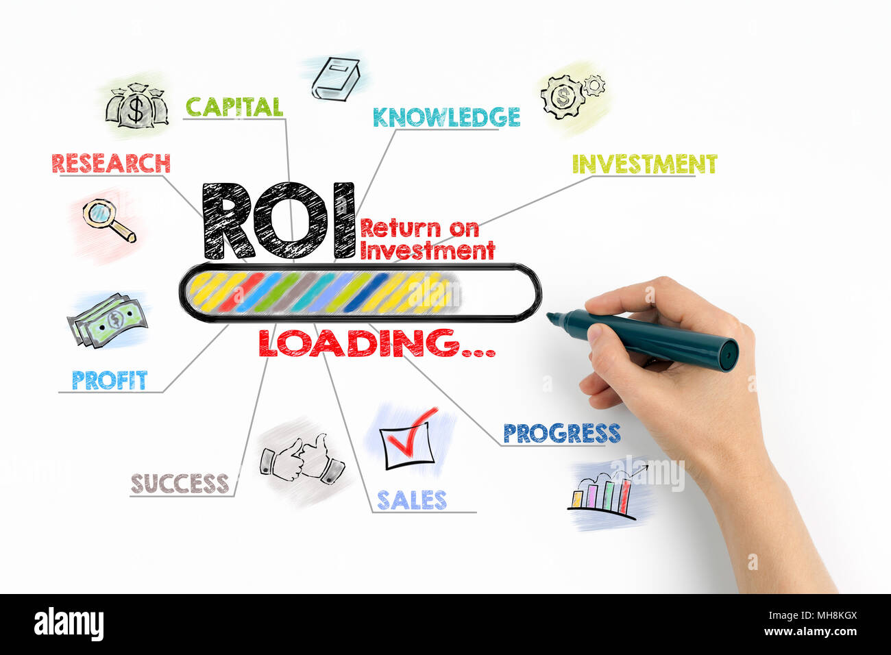 ROI Return on Investment Concept Stock Photo