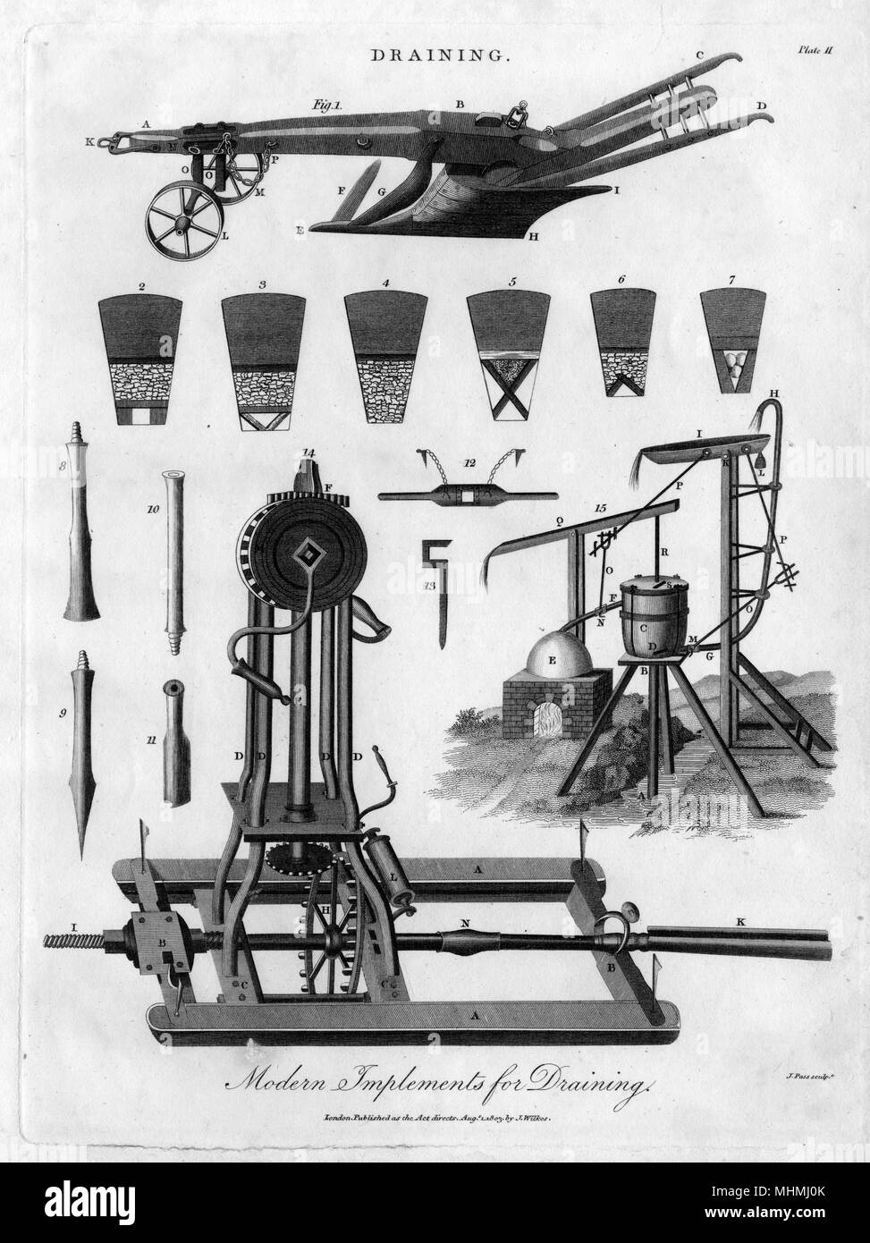 Implements for modern drainage        Date: 1803 - Stock Image