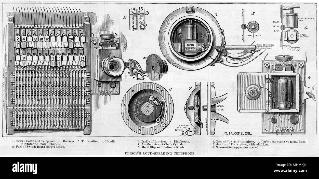 Edison's loud-speaking telephone.       Date: 1879 - Stock Image