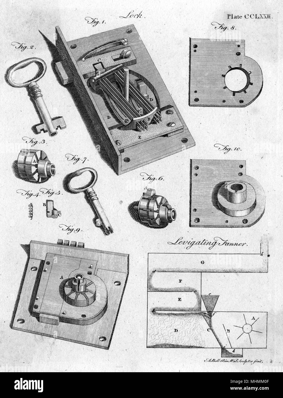 A selection of lock systems and mechanisms.       Date: 1797 - Stock Image