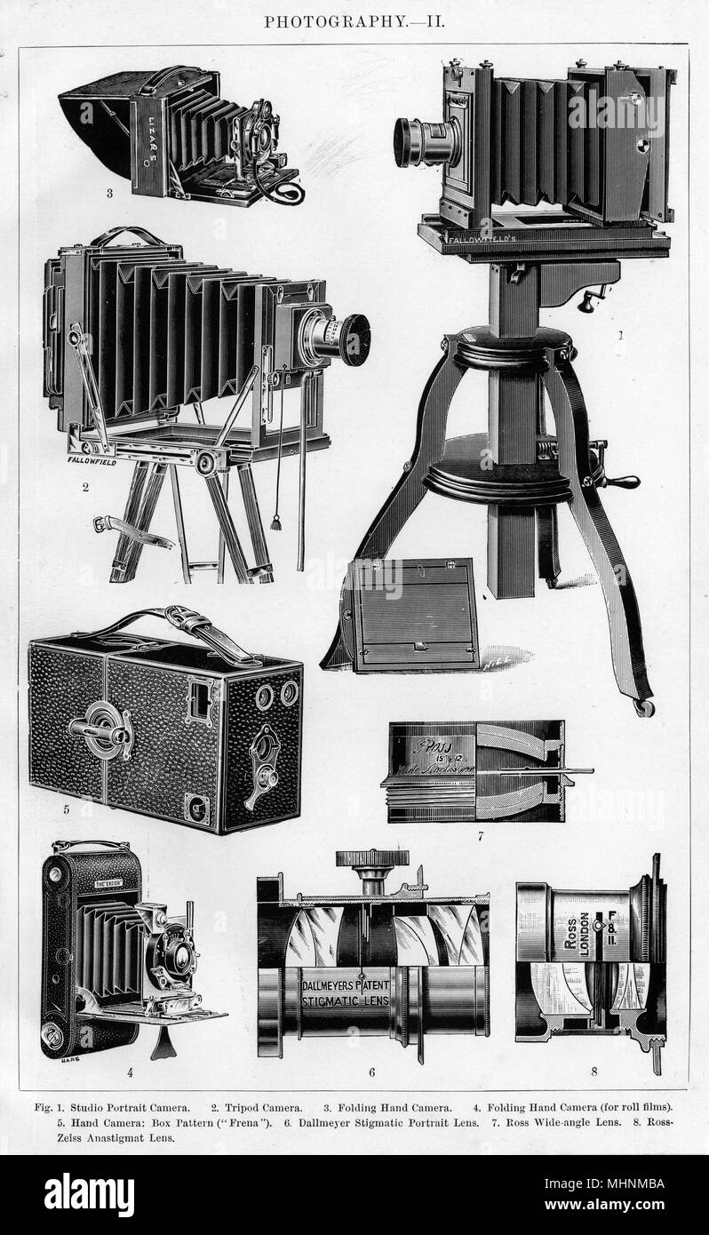 Early Photographc Cameras: 1. Studio Portrait Camera (Fallowfield) 2. Tripod Camera (Fallowfield) 3. Folding Hand Camera (Lizar) 4. Folding Hand Camera (for Roll Films - 'The Ensign' by Houghton-Butcher) 5. Hand Camera: Box Pattern ('Frena') 6. Dallmeyer Stigmatic Portrait Lens 7. Ross Wide-angle lens 8. Ross Zeiss Anastigmat Lens.     Date: circa 1905 - Stock Image