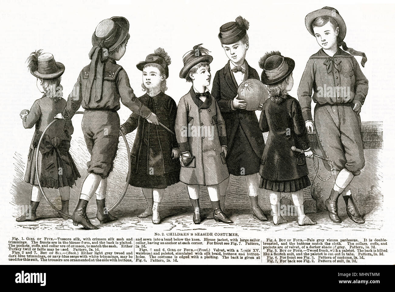 Selection of children's clothing for the seaside.     Date: 1879 - Stock Image