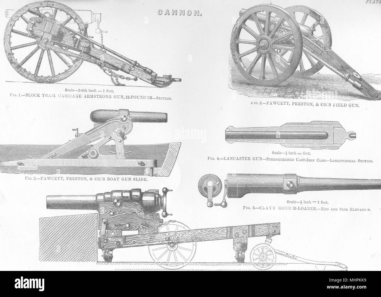 Guns With Gun Carriage Stock Photos & Guns With Gun Carriage