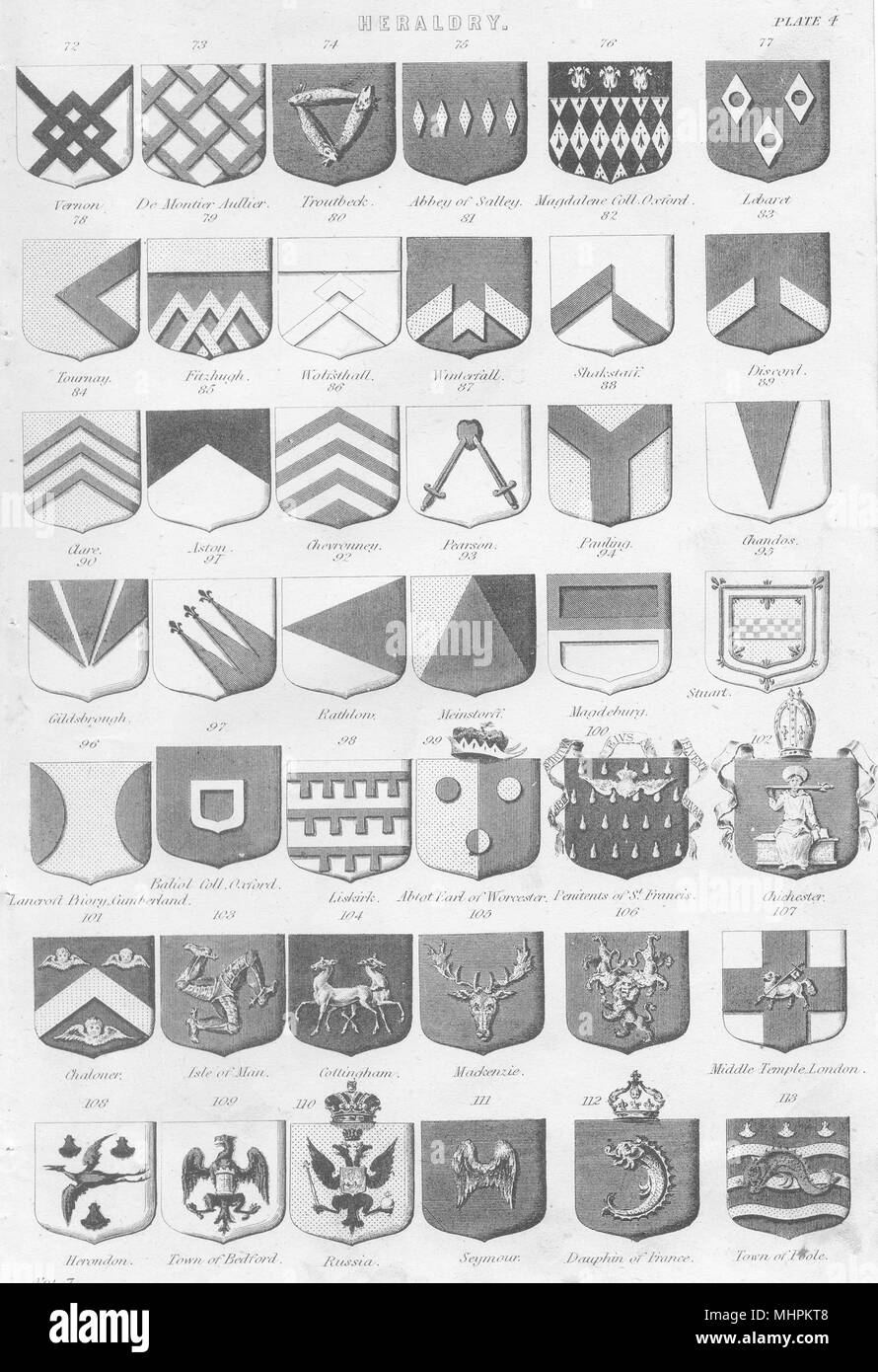 PEERS. Heraldry (3)  1880 old antique vintage print picture - Stock Image