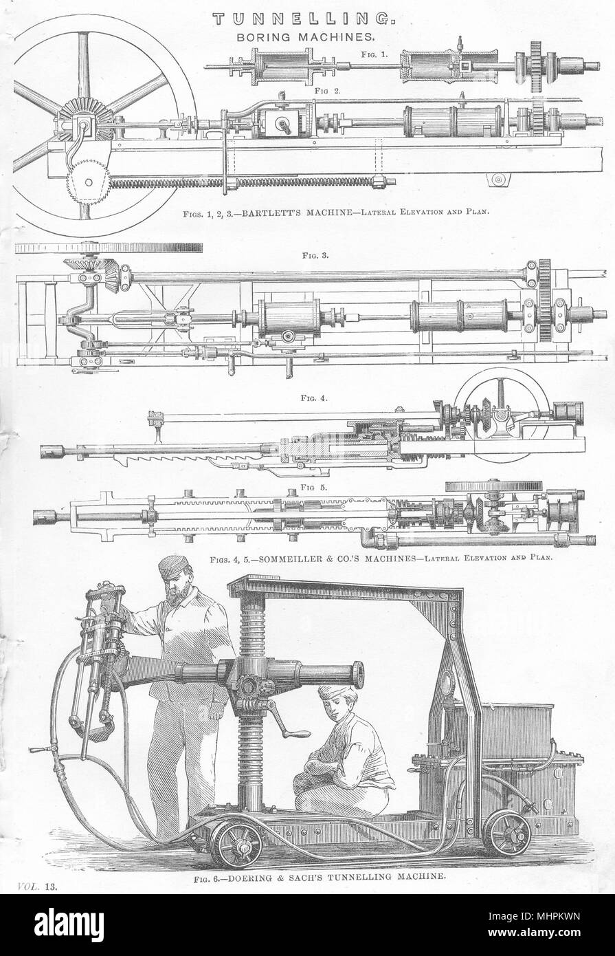 TUNNELLING. Boring Machines. Bartlett; Sommeiller; Doering & Sachs.  1880 - Stock Image