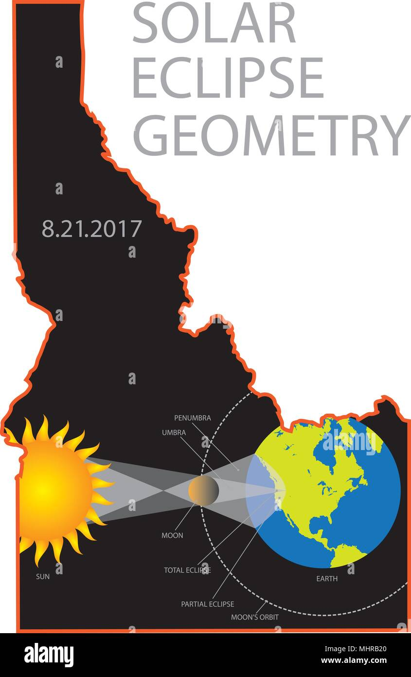 2017 Solar Eclipse Totality Geometry across Idaho State cities map color illustration - Stock Vector
