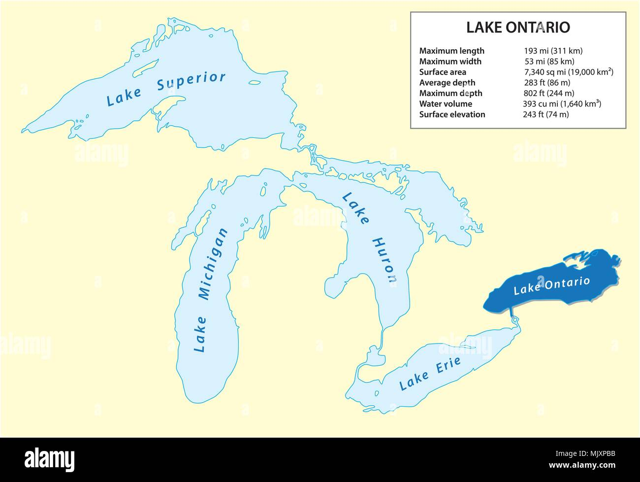 Information vector map of Lake Ontario in North America Stock Vector ...