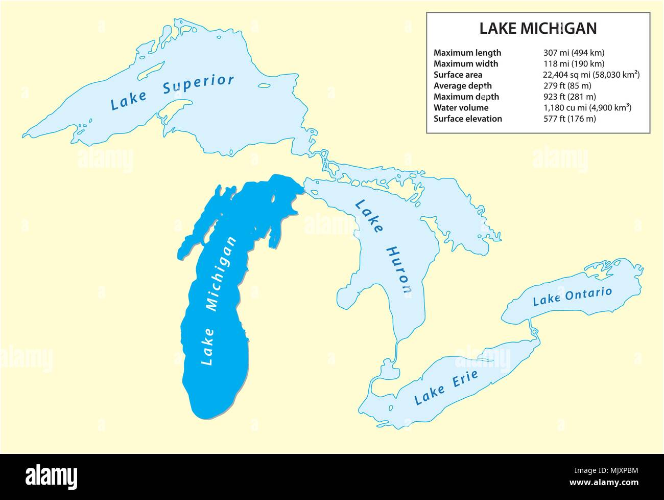 Information Vector Map Of Lake Michigan In North America Stock