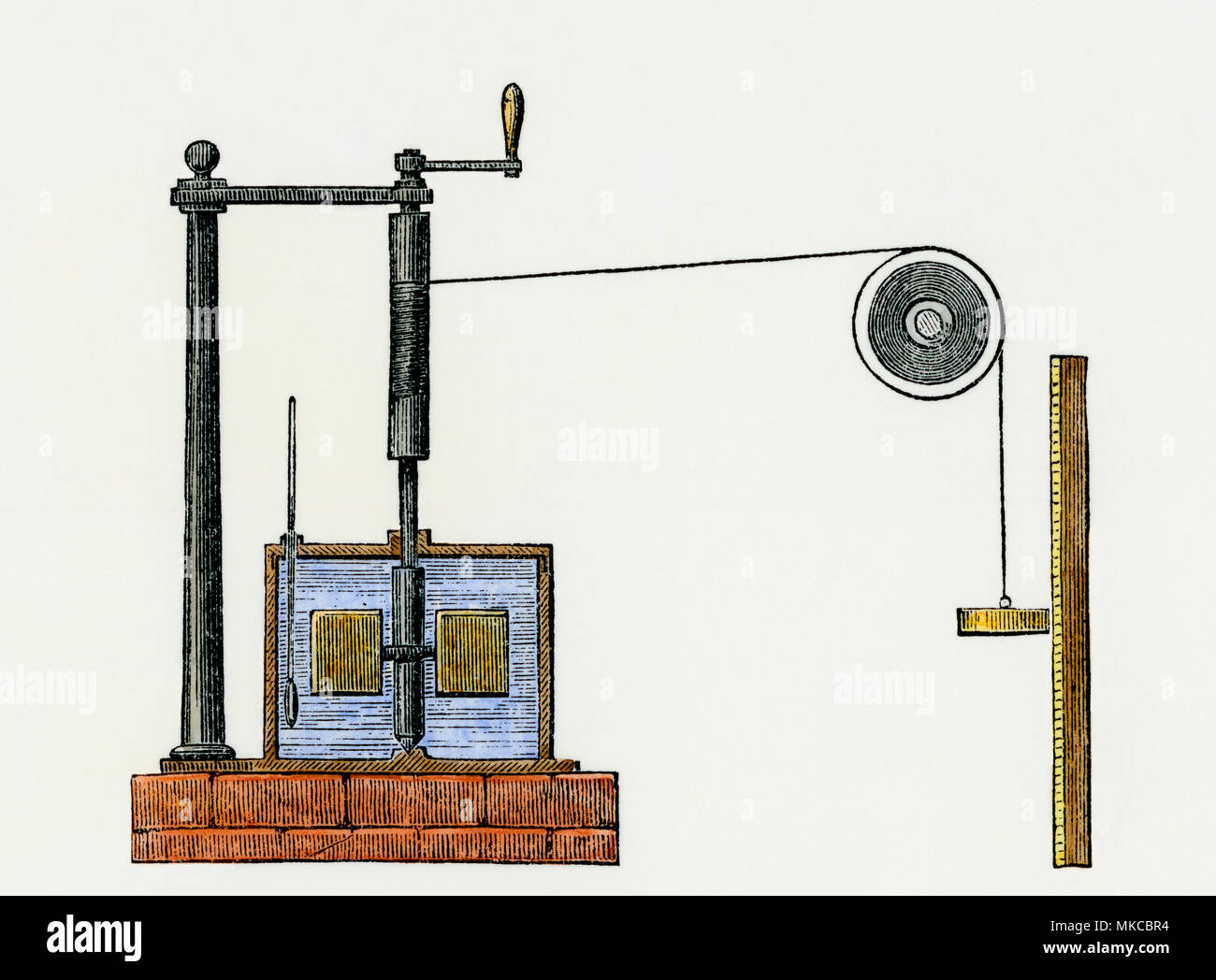 Diagram of Joule's apparatus for studying heat. Hand-colored woodcut - Stock Image
