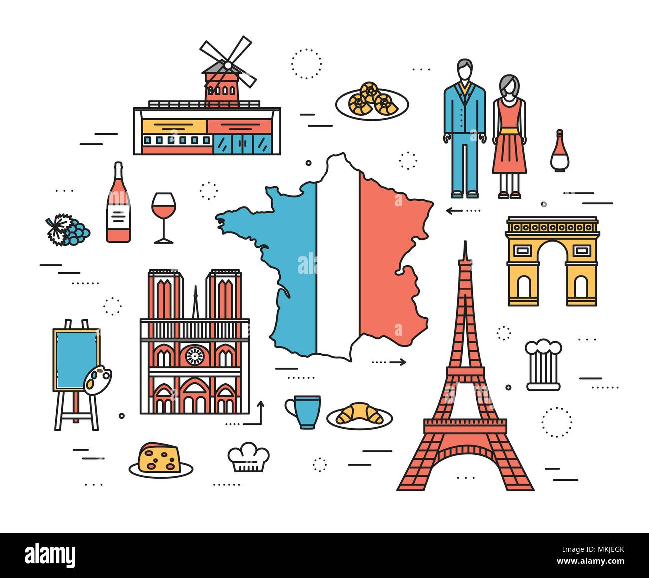 Country France trip guide of goods, places in thin lines style design. Set of architecture, fashion, people, nature background concept. Infographic template design for web and mobile on vector flat  - Stock Image