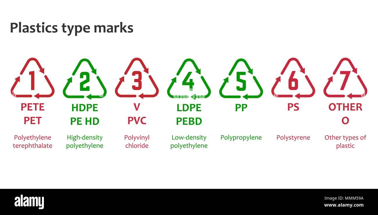 Plastics type marks - Stock Vector
