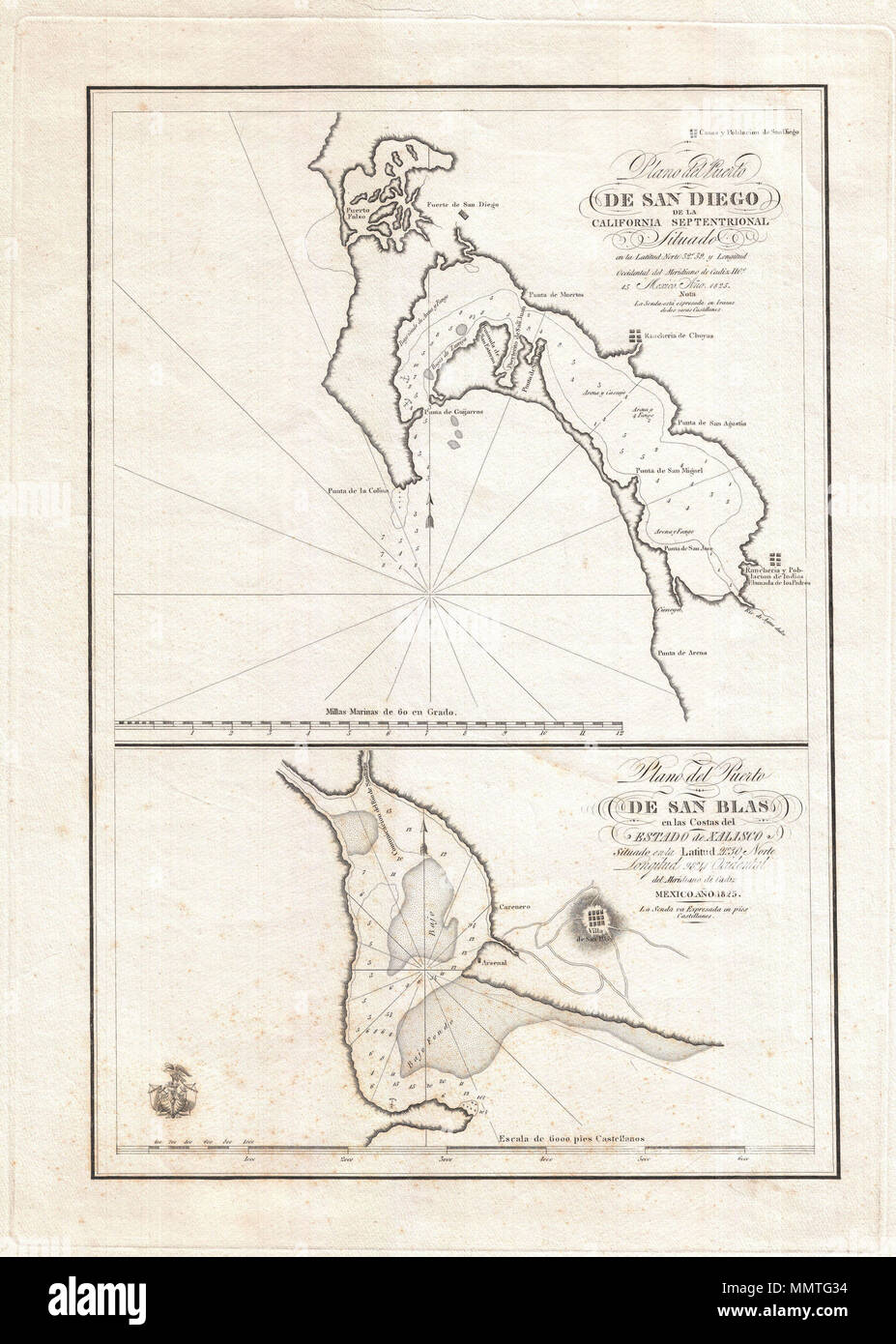 Missions In Southern California Map.English This Is An Exceptionally Rare And Early Map Of San Diego