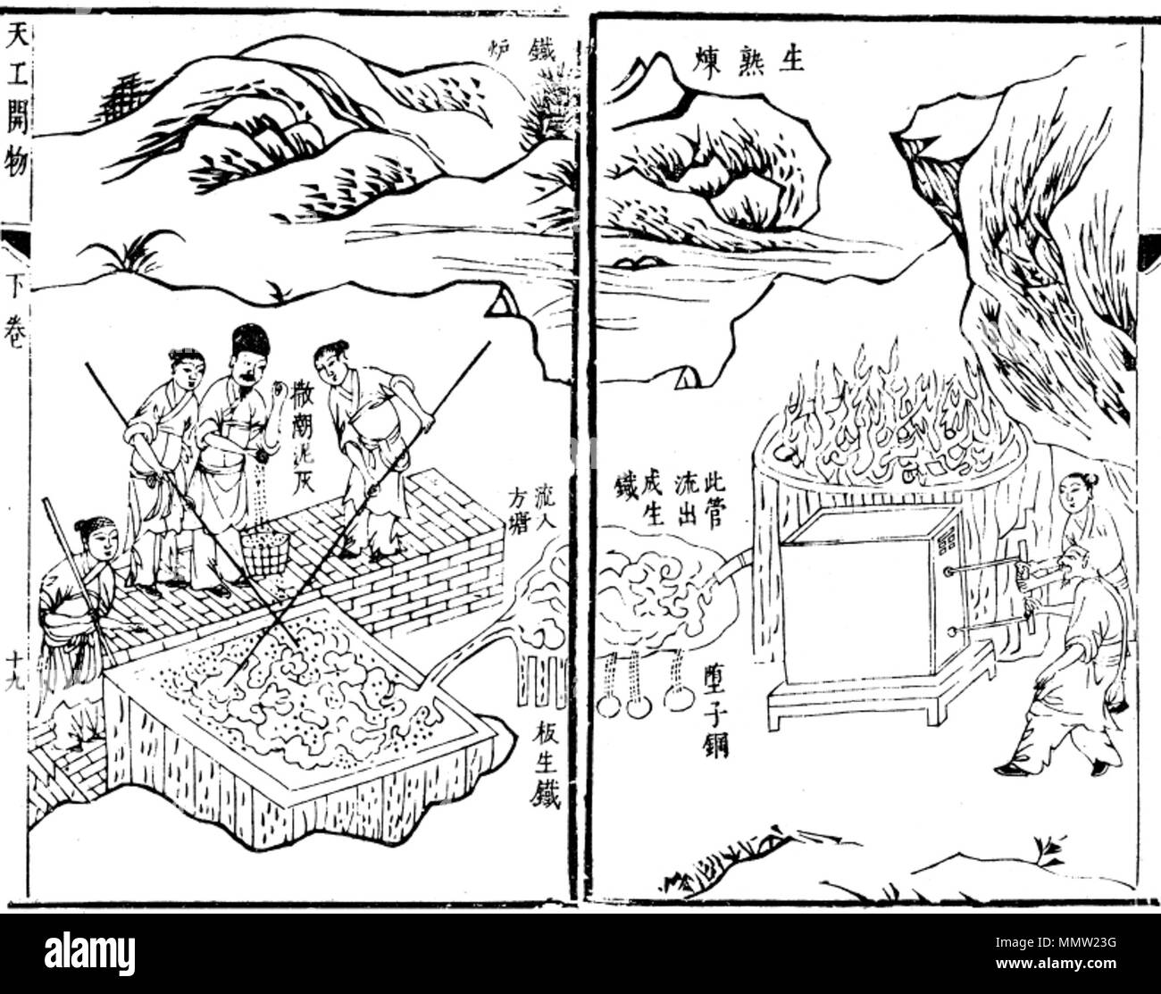. English: Chinese iron workers smelting iron ore to make pig iron and wrought iron in 16th century. The left half of the illustration shows a fining process, while the right half displays men operating a blast furnace. The fining process operates a reacting powder (the wuchaoni) and work on molted pig iron (see Don. Wagner analysis): this is a specific fining process, very different form later chinese puddling processes. This illustration is an original from the Tiangong Kaiwu encyclopedia printed in 1637, written by the Ming Dynasty encyclopedist Song Yingxing (1587-1666). Picture taken on t - Stock Image
