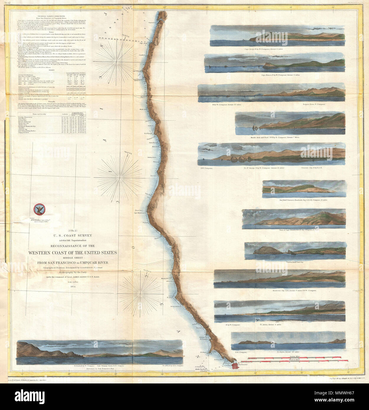 Lighthouses In Oregon Map.English A Remarkable 1854 Map By The United States Coast Survey