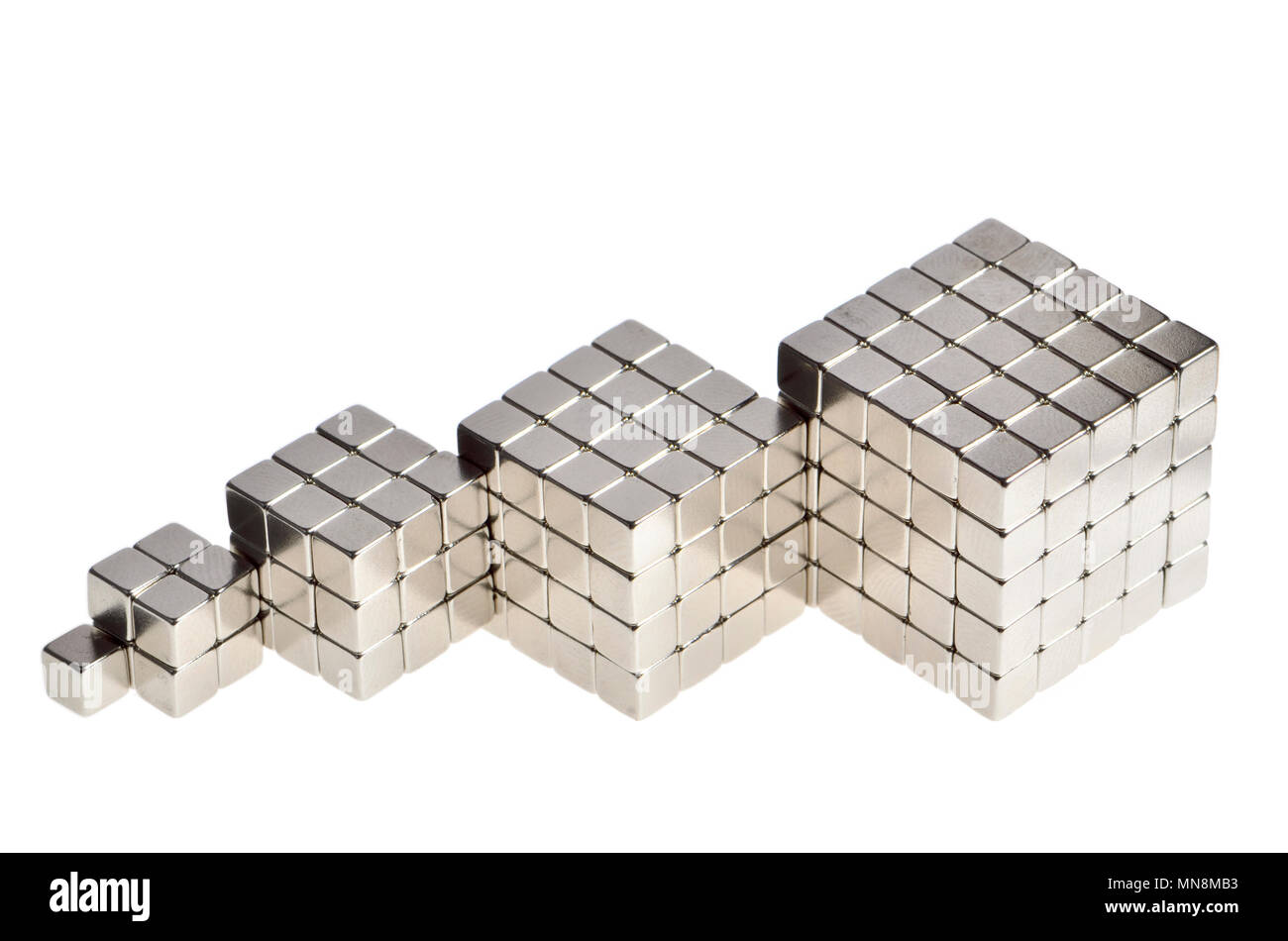 Cube numbers (numbers multiplied by themselves twice) 1 (1 cubed) 8 (2 cubed) 27 (3 cubed) 64 (4 cubed) 125 (5 cubed) - Stock Image