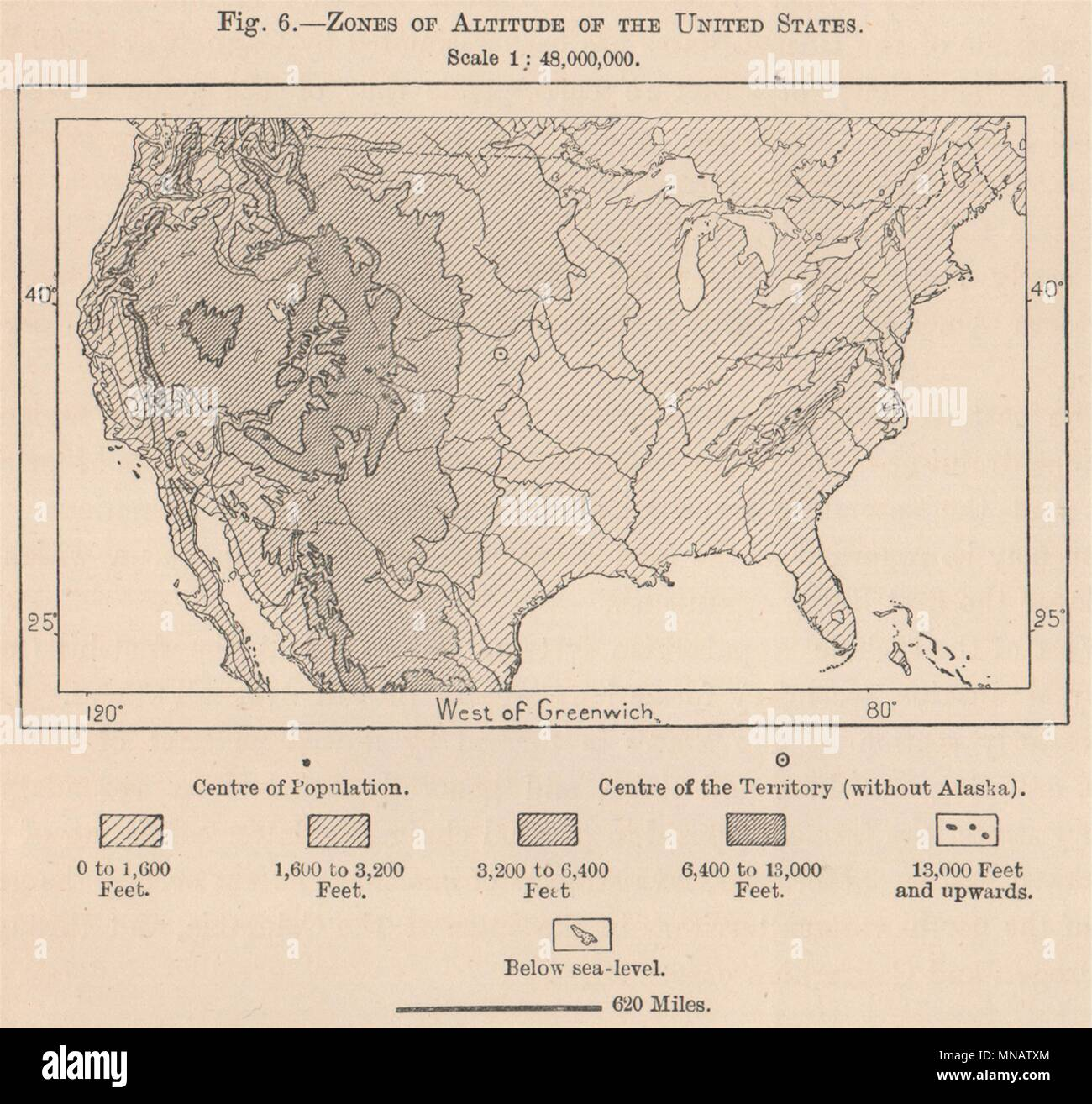 Zones of Altitude of the United States. USA 1885 old antique map ...