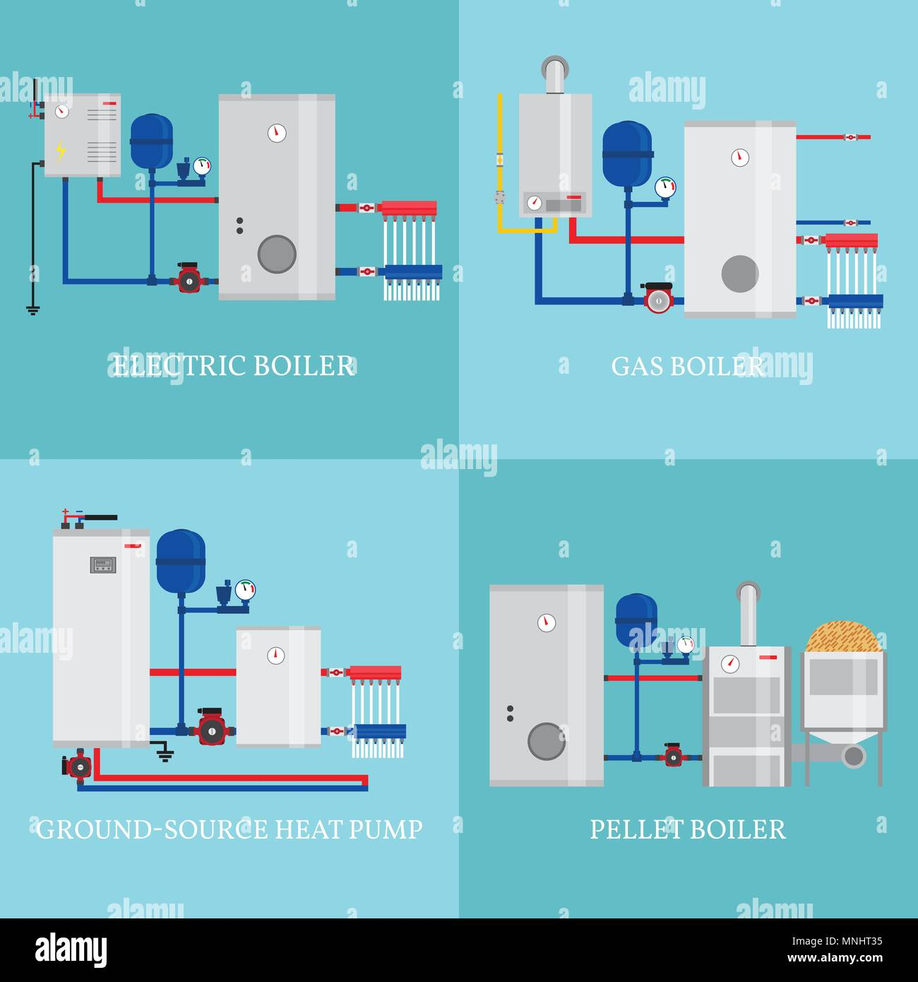 Types of heating systems. Set include gas, pellet, electric boilers ...