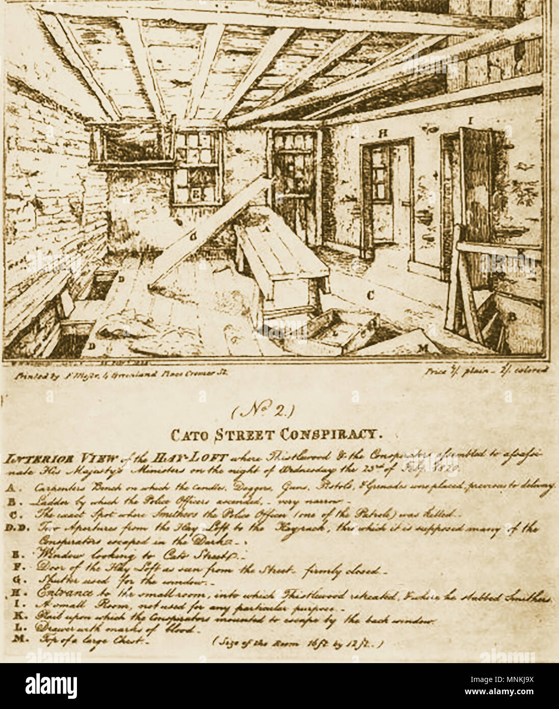 Cato street conspiracy / plot (A UK  attempt to murder all the British cabinet ministers and Prime Minister in 1820 - the Hayloft where meetings took place - Stock Image