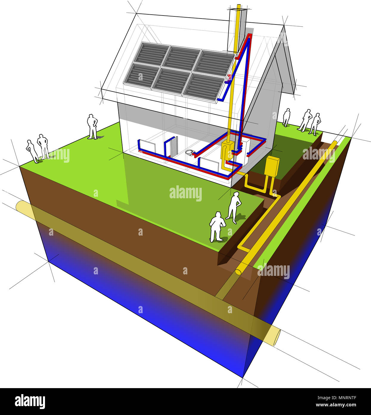 diagram of a detached house with traditional heating with natural gas boiler and radiators with solar panels on the roof - Stock Image