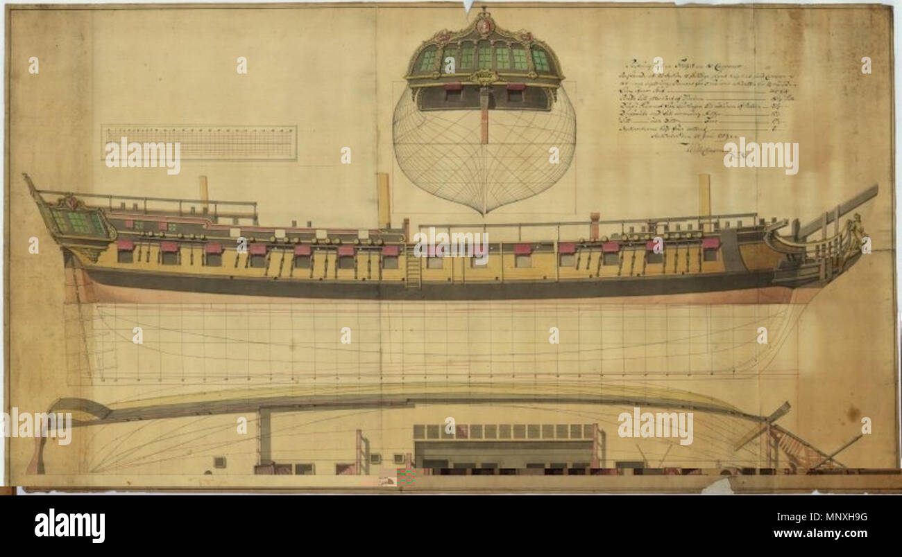 . English: A schematic of the Swedish Bellona-class frigate Venus (built 1783). The schematic is dated to 1789. 1789. Fredrik Henrik af Chapman 1153 Swedish frigate Venus (1783)-schematics - Stock Image