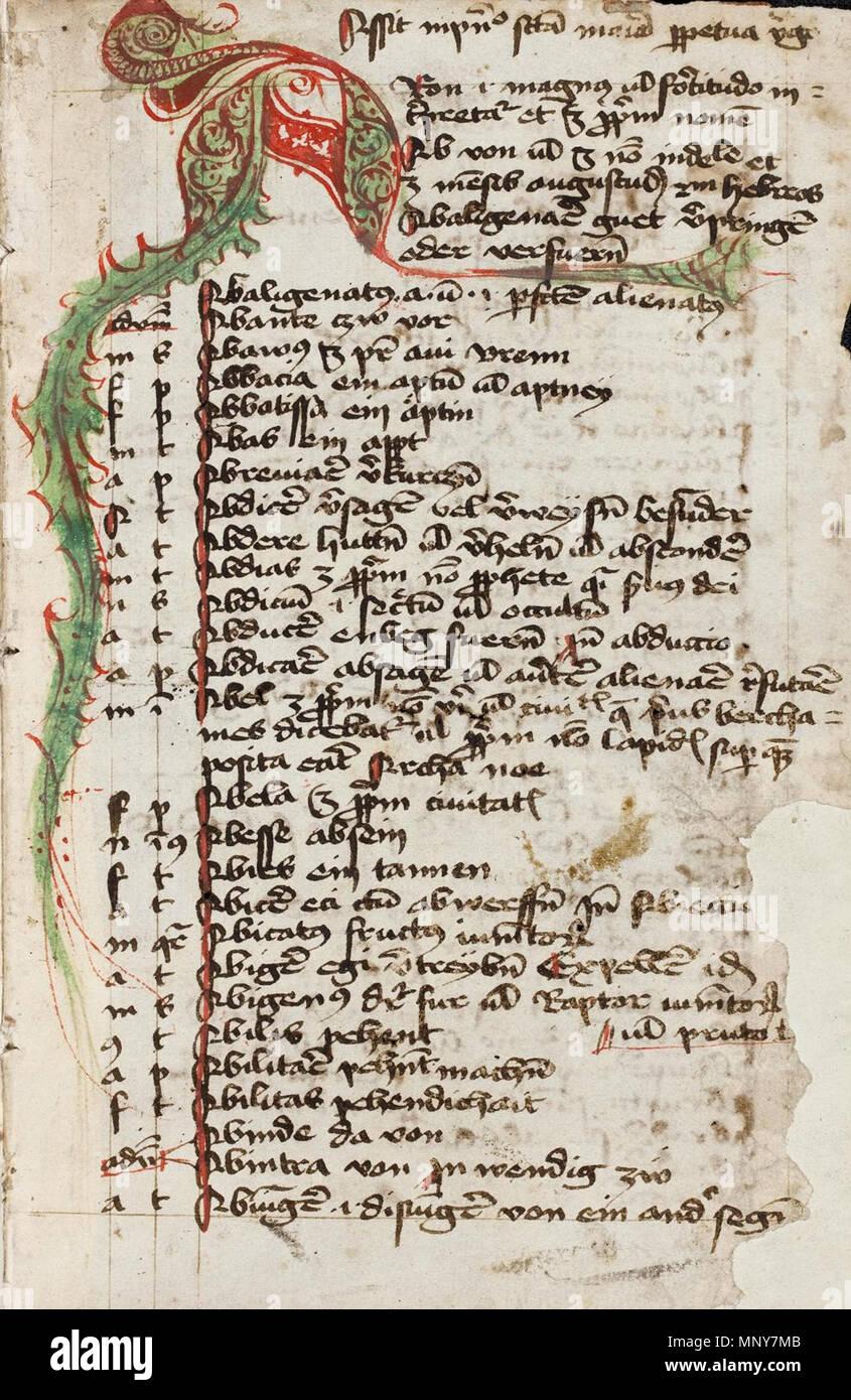 Anyomonous latin