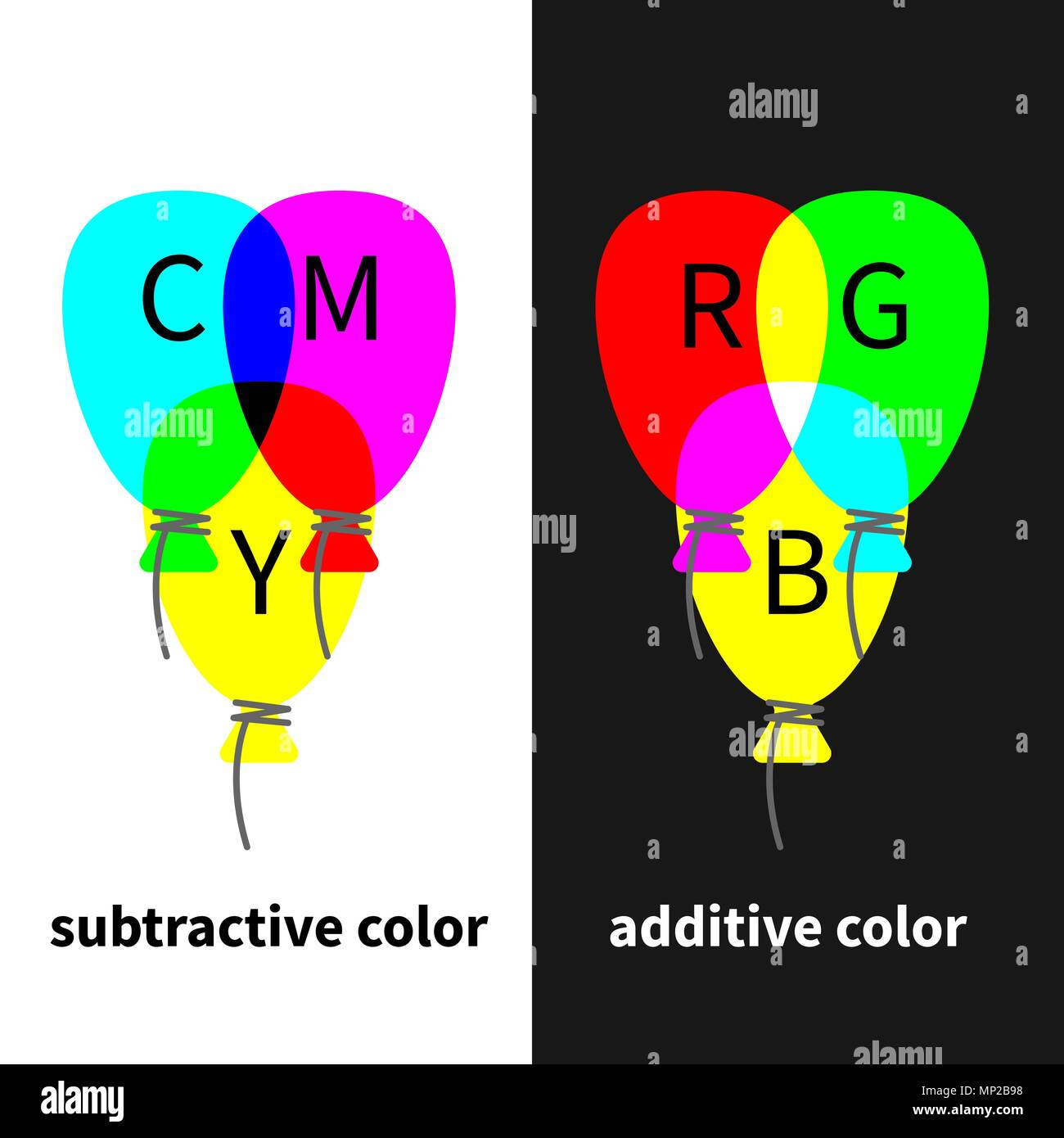RGB and CMY - Stock Vector