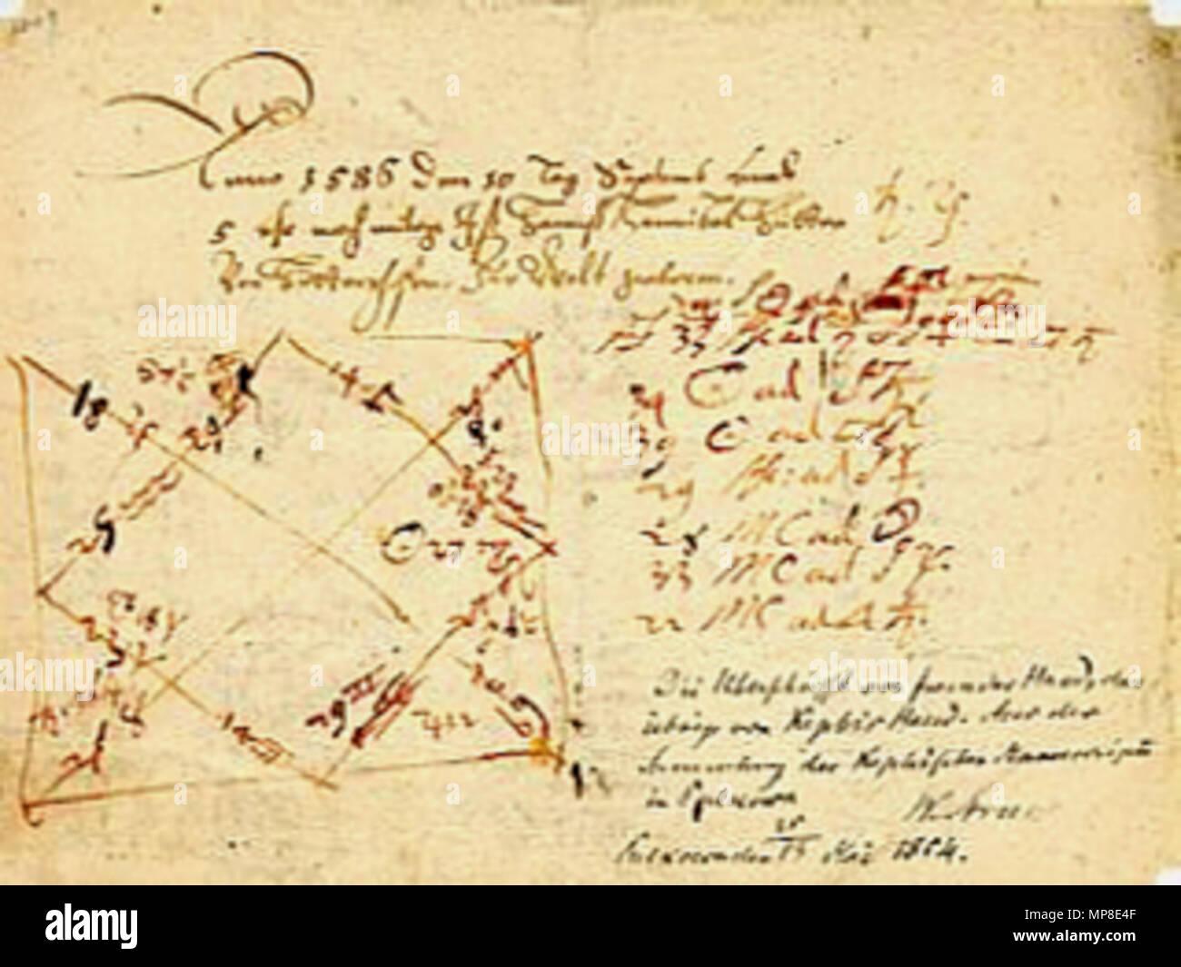 Horoscope drawn up by Johannes Kepler for Austrian nobleman