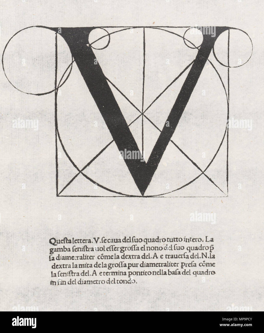 English Letter From The Alphabet By Luca Pacioli In De