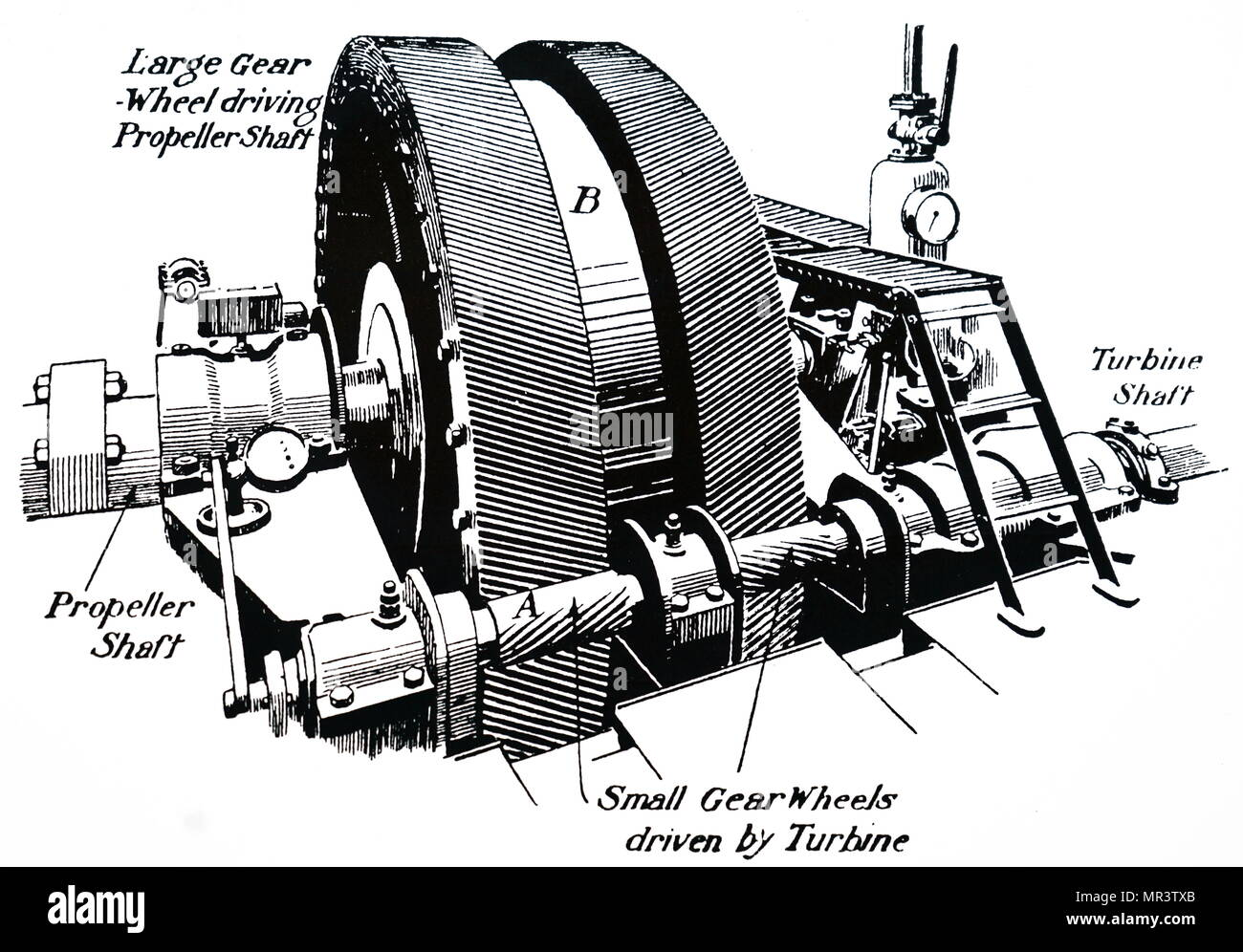 Illustration depicting Parson's gearing down machinery for steam turbines, which allowed the turbine to be run much faster than the propeller. Dated 20th century - Stock Image