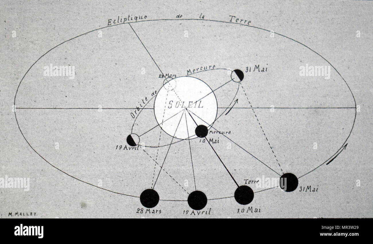 Diagram of the planets stock photos diagram of the planets stock diagram depicting the transit of mercury on 10th may 1891 dated 19th century stock ccuart Choice Image