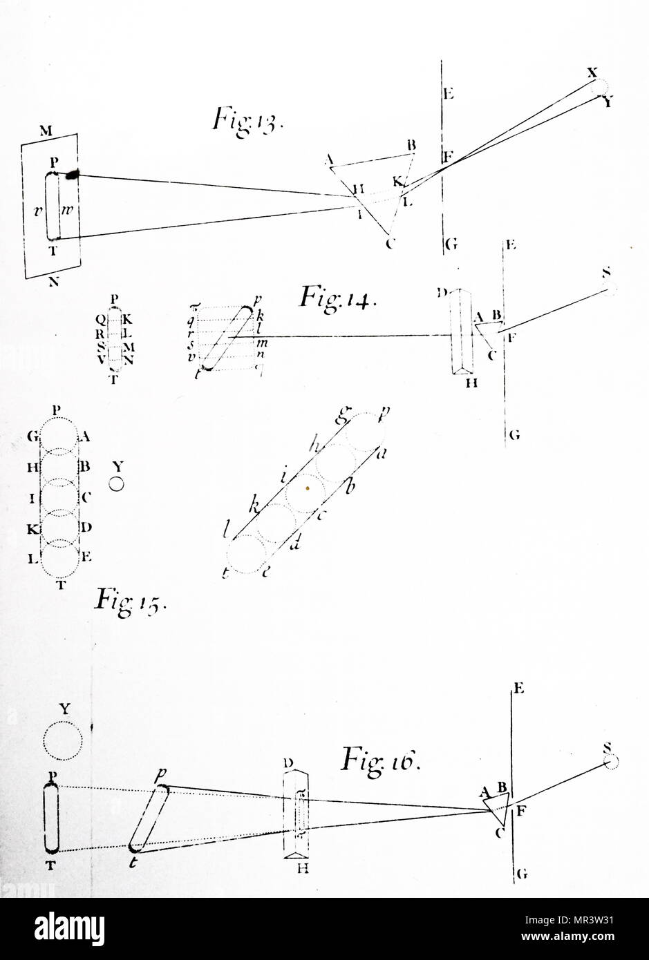 Plate from Isaac Newton Opticks. Sir Isaac Newton (1643-1727) an English mathematician, astronomer, and physicist. Dated 18th century - Stock Image