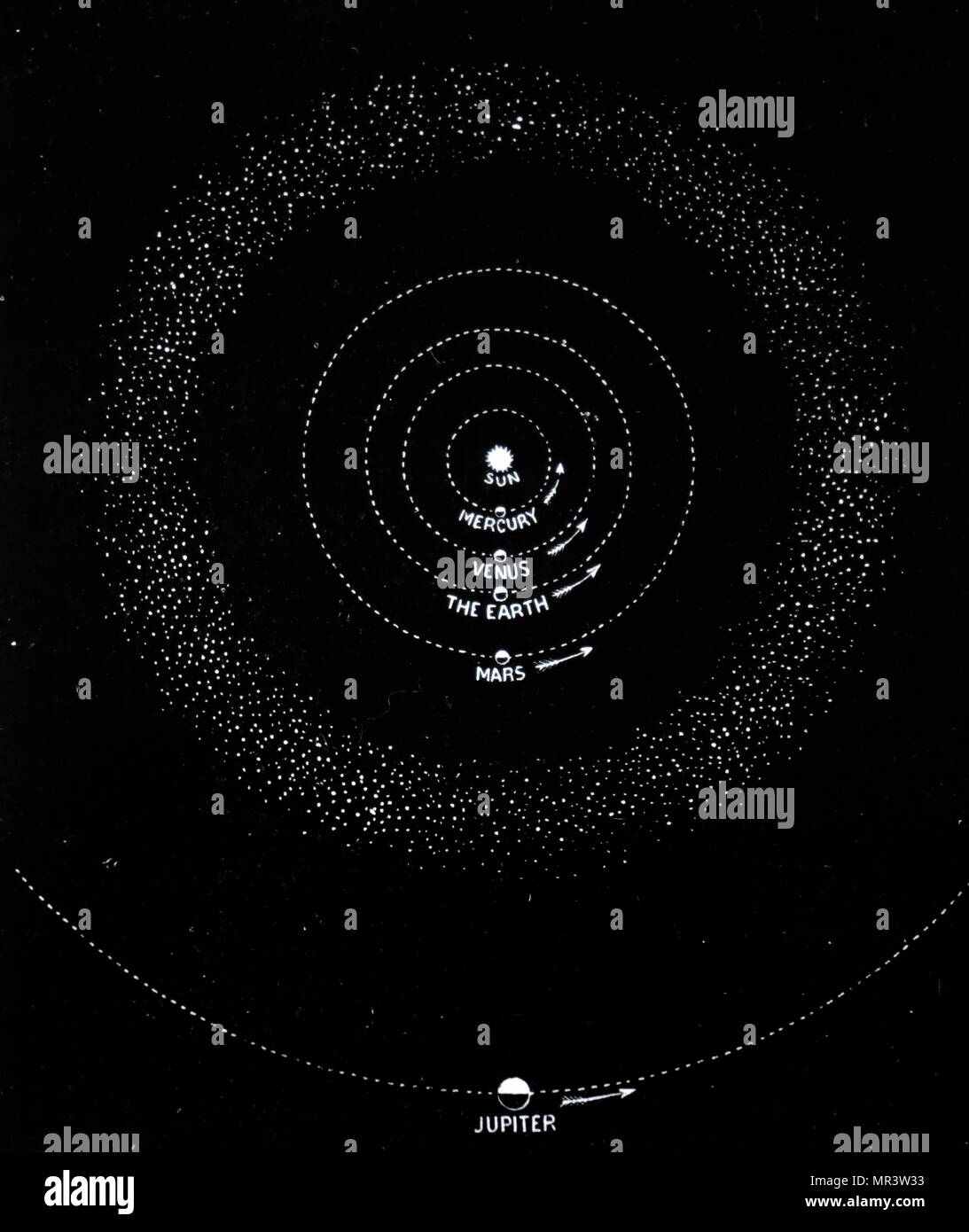 Diagram Of The Planets Stock Photos Mars Fuse Box Solar System Showing Zone Asteroids Planetoids Between And