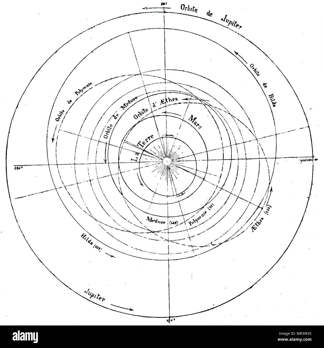 solar system diagram - photo #31