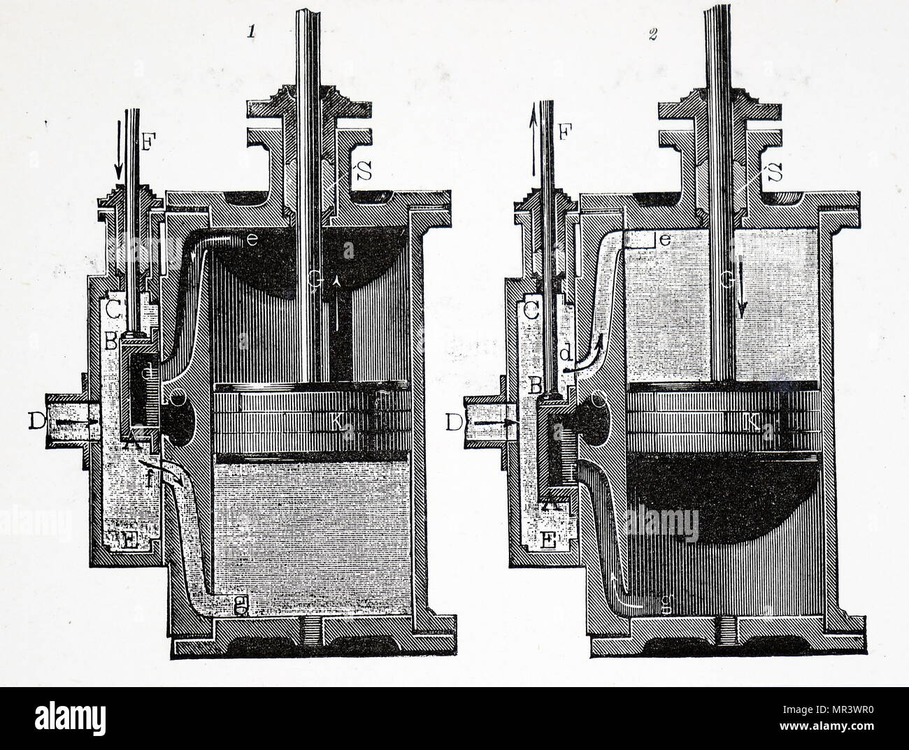 Illustration depicting a cylinder and valve chest. Dated 19th century - Stock Image